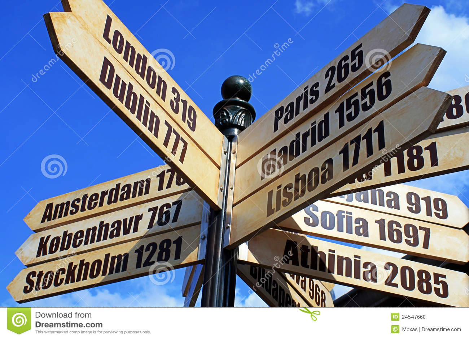 European Cities distance Travel Sign