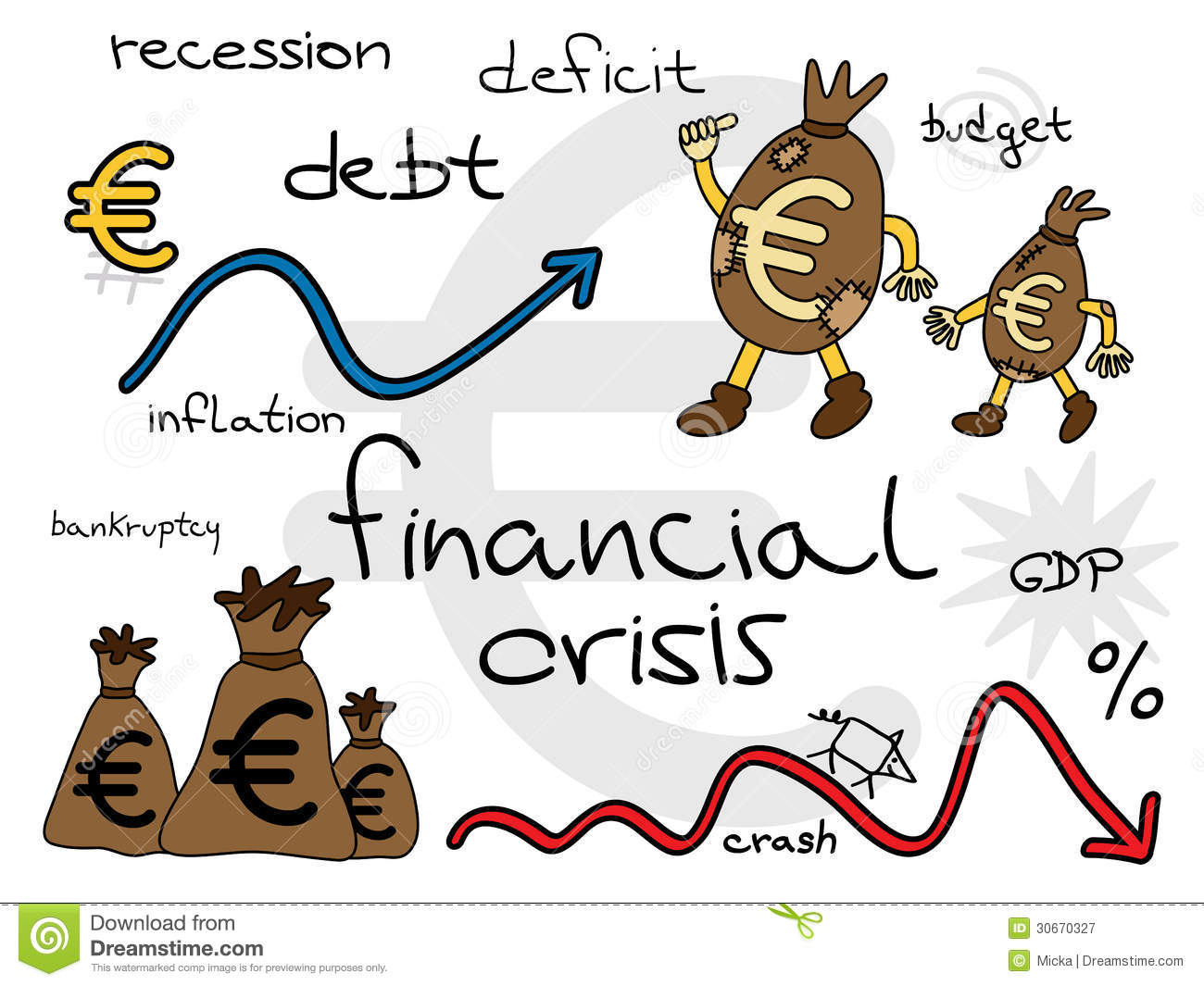 the american and european economic crisis The early 1980s recession was a severe global economic recession that affected  to the latin american debt crisis,  weakened by the severe recession and the.