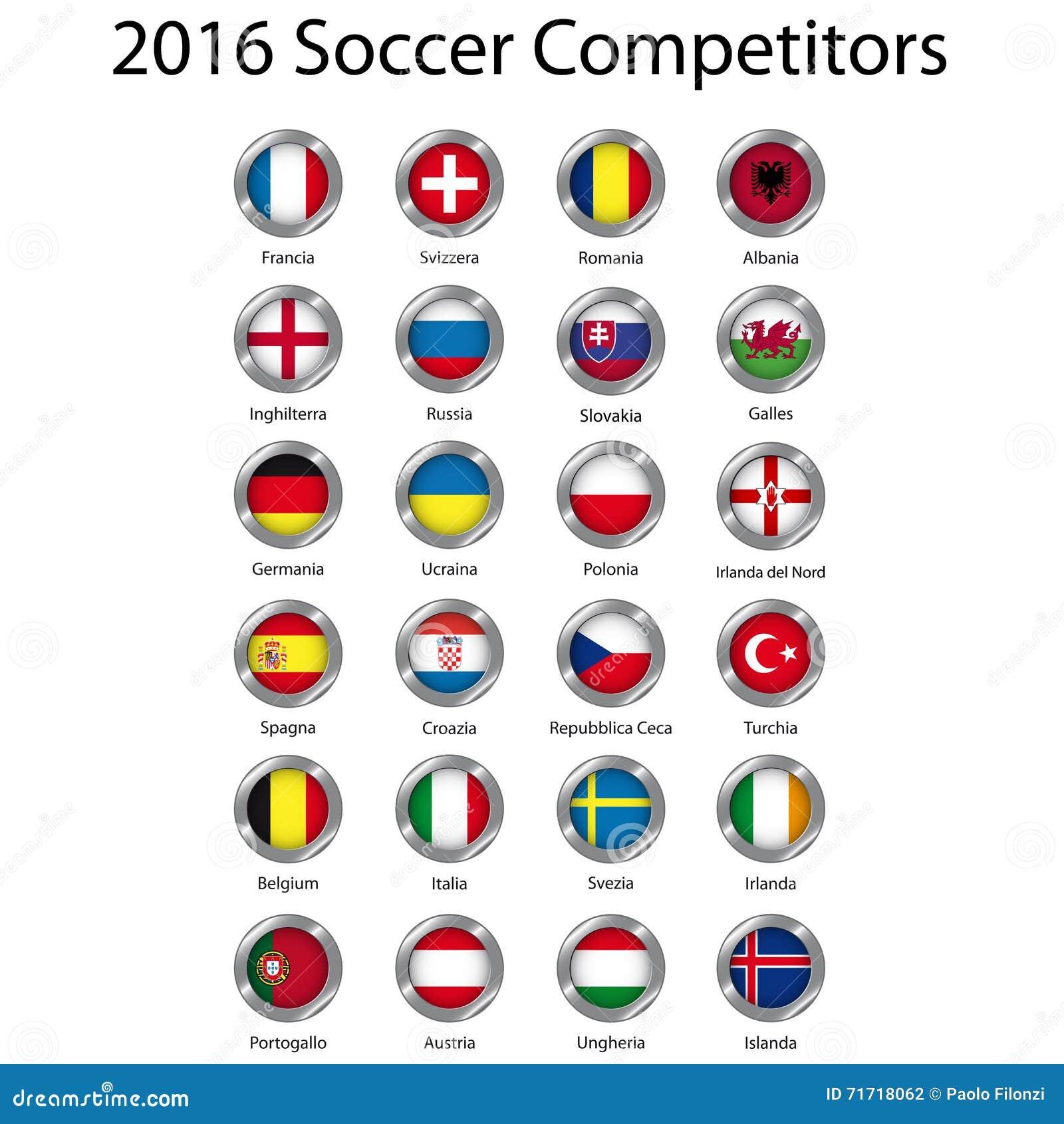 European soccer teams