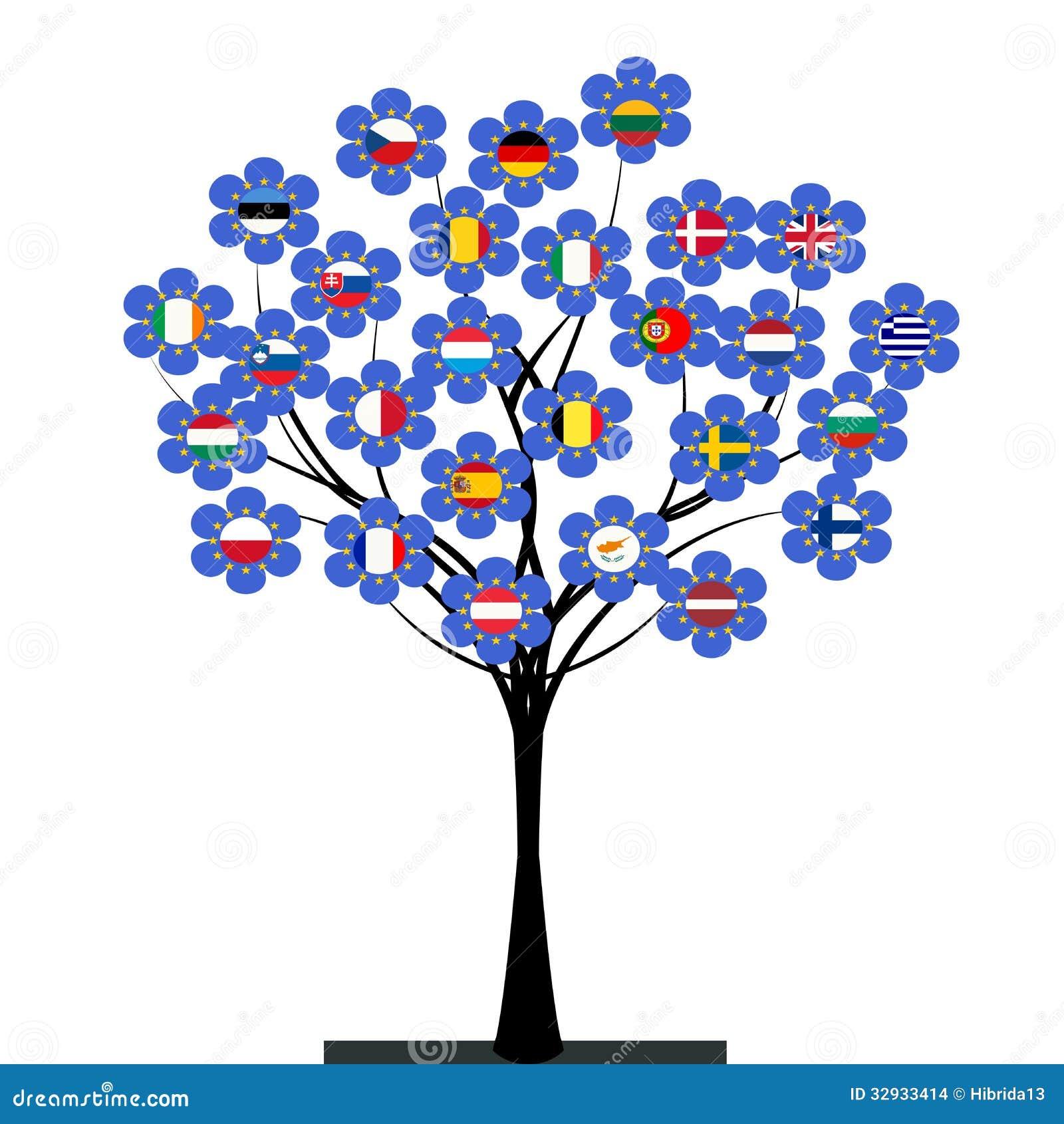 european union tree stock vector  illustration of concept