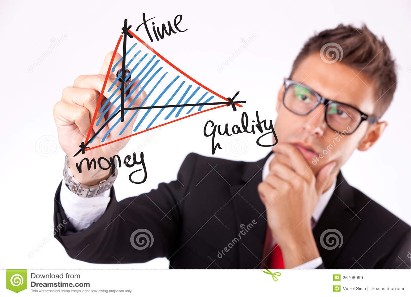 Evenwicht tussen tijdkwaliteit en geld
