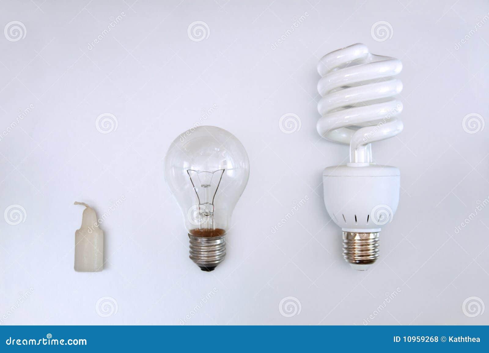 Evolução da iluminação