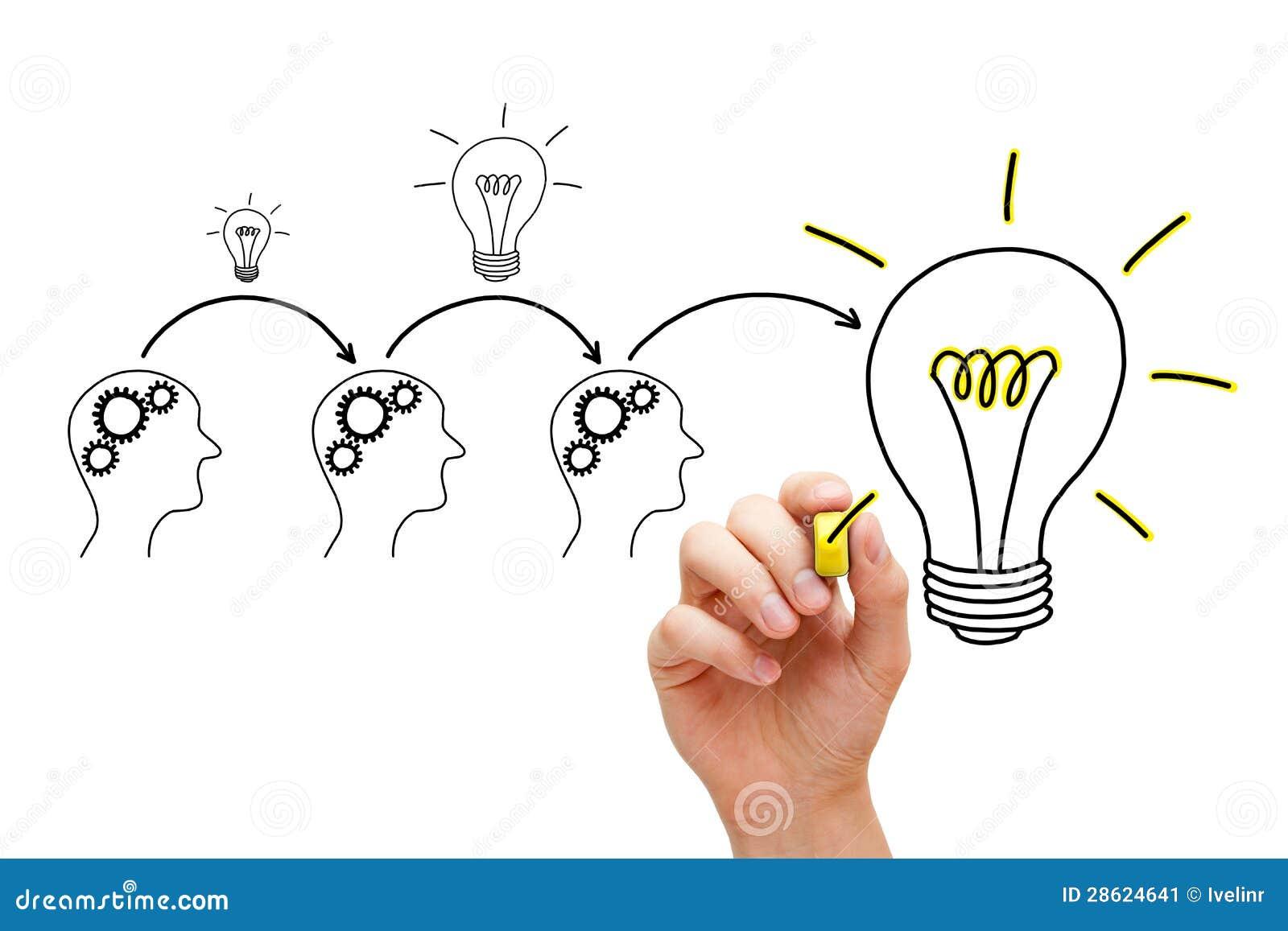 Evolução de uma ideia