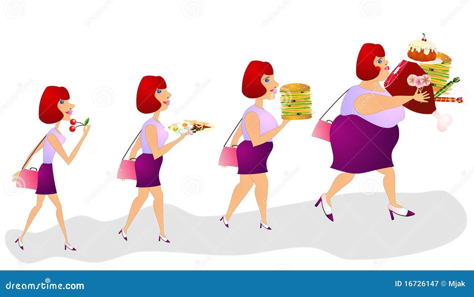 Evolución de la nutrición