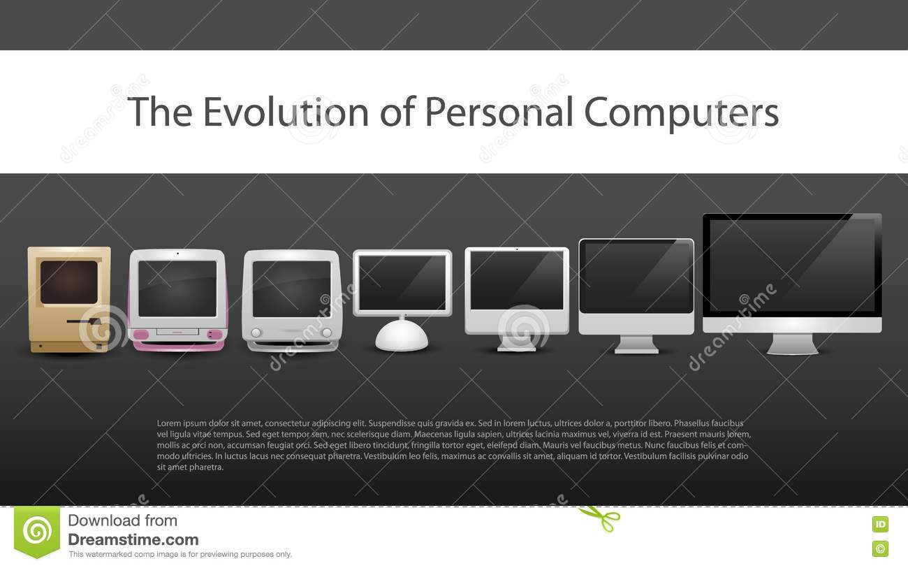 Evolution of Computers: A Technological Journey Worth Reading