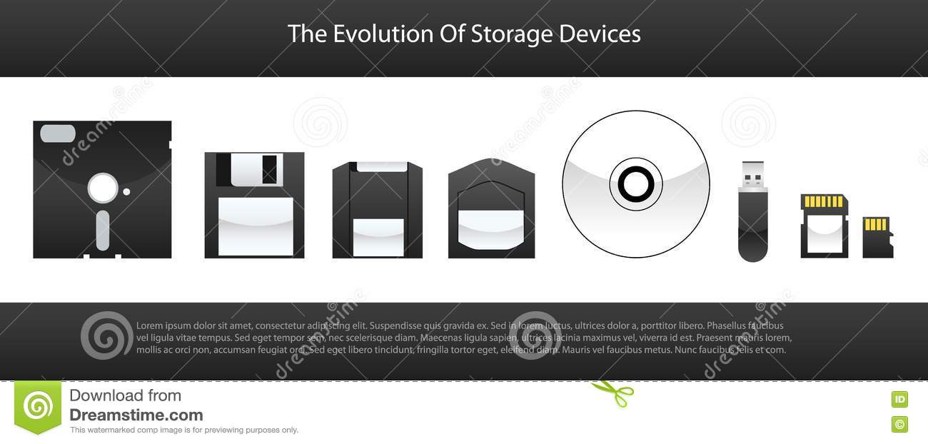 The Evolution Of Storage Devices Memory Cards From 2000 S