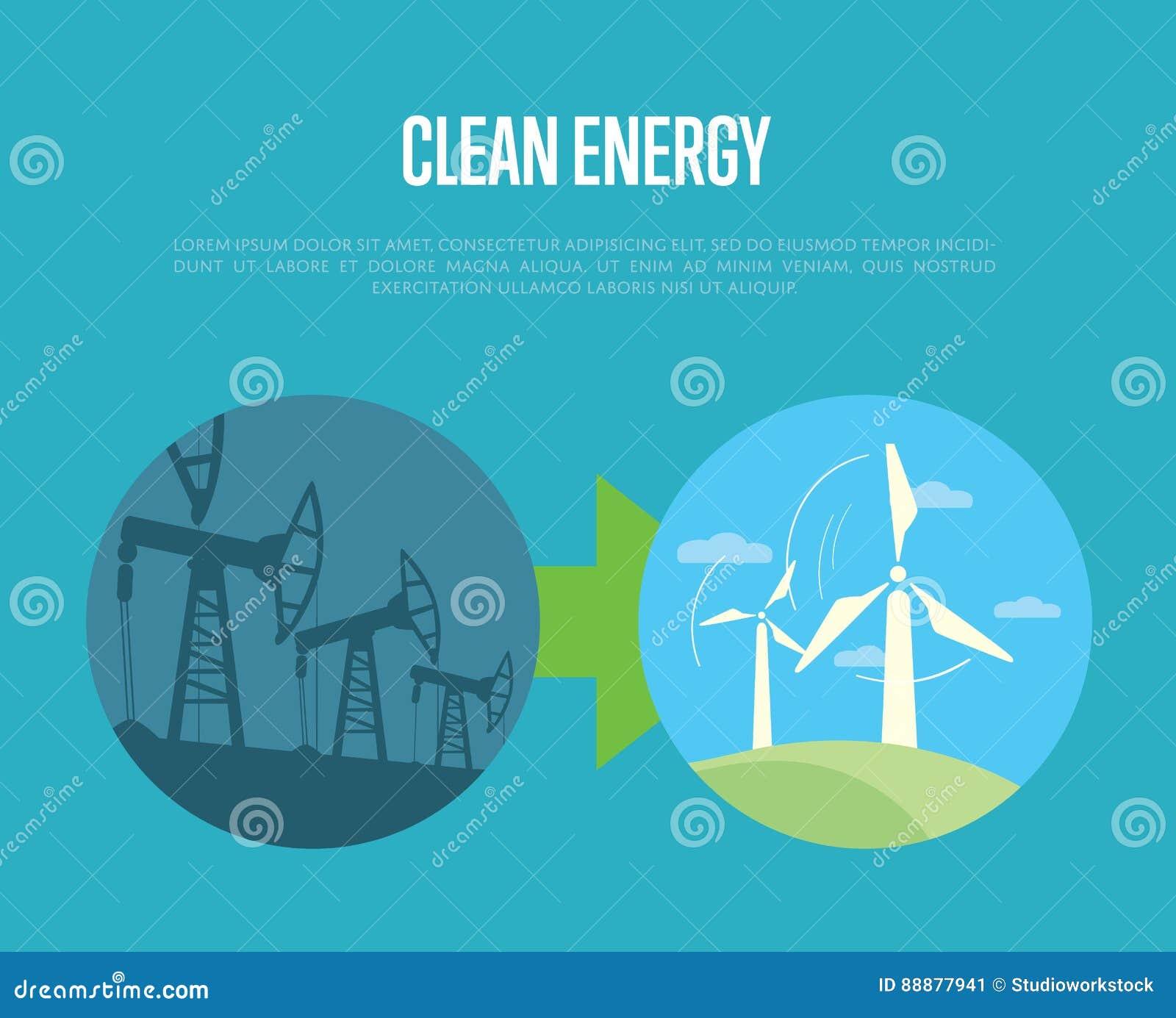 Ewolucja od przemysłowego zanieczyszczenia eco energia