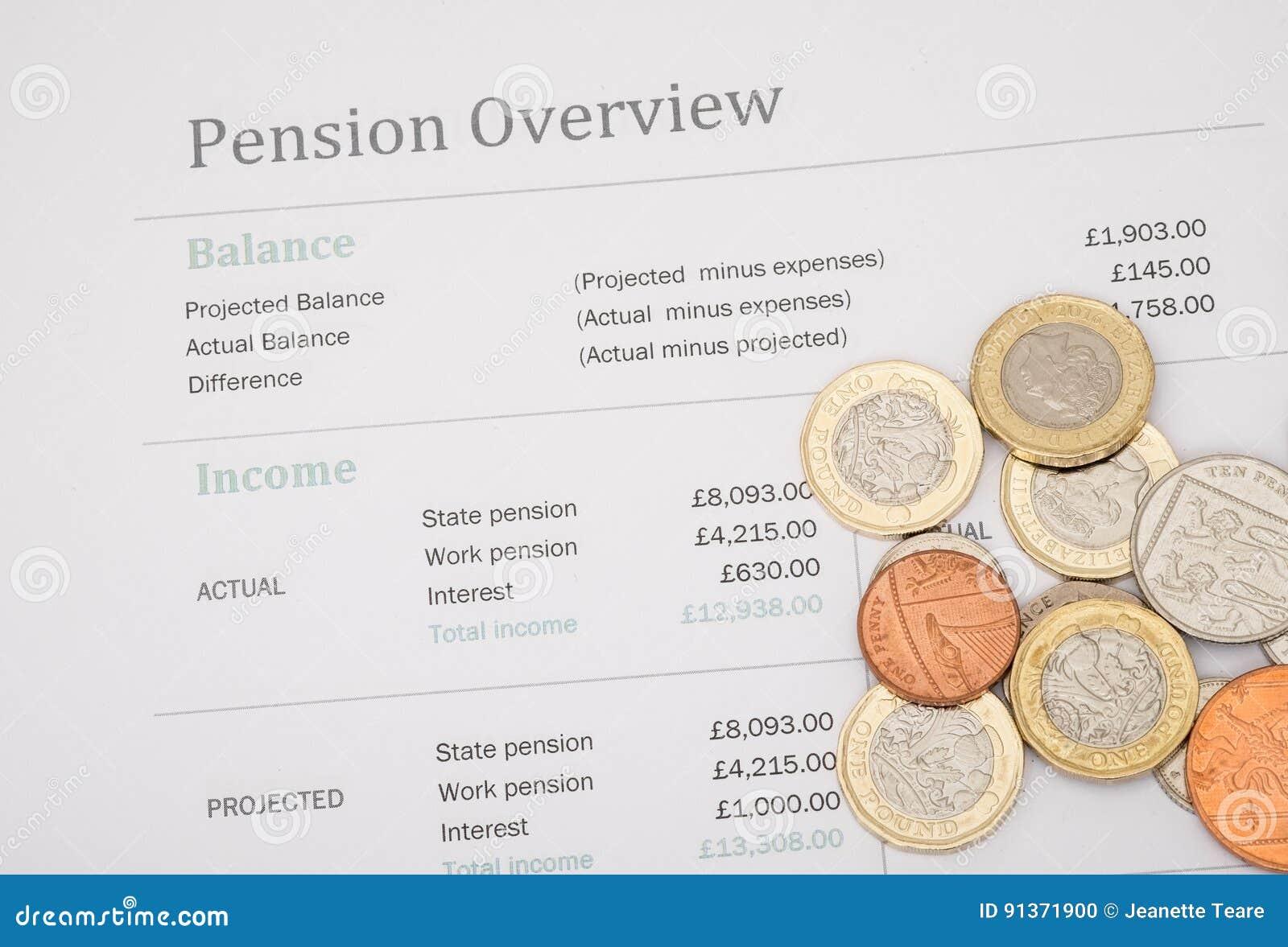 Examen BRITANNIQUE de pension avec l argent britannique