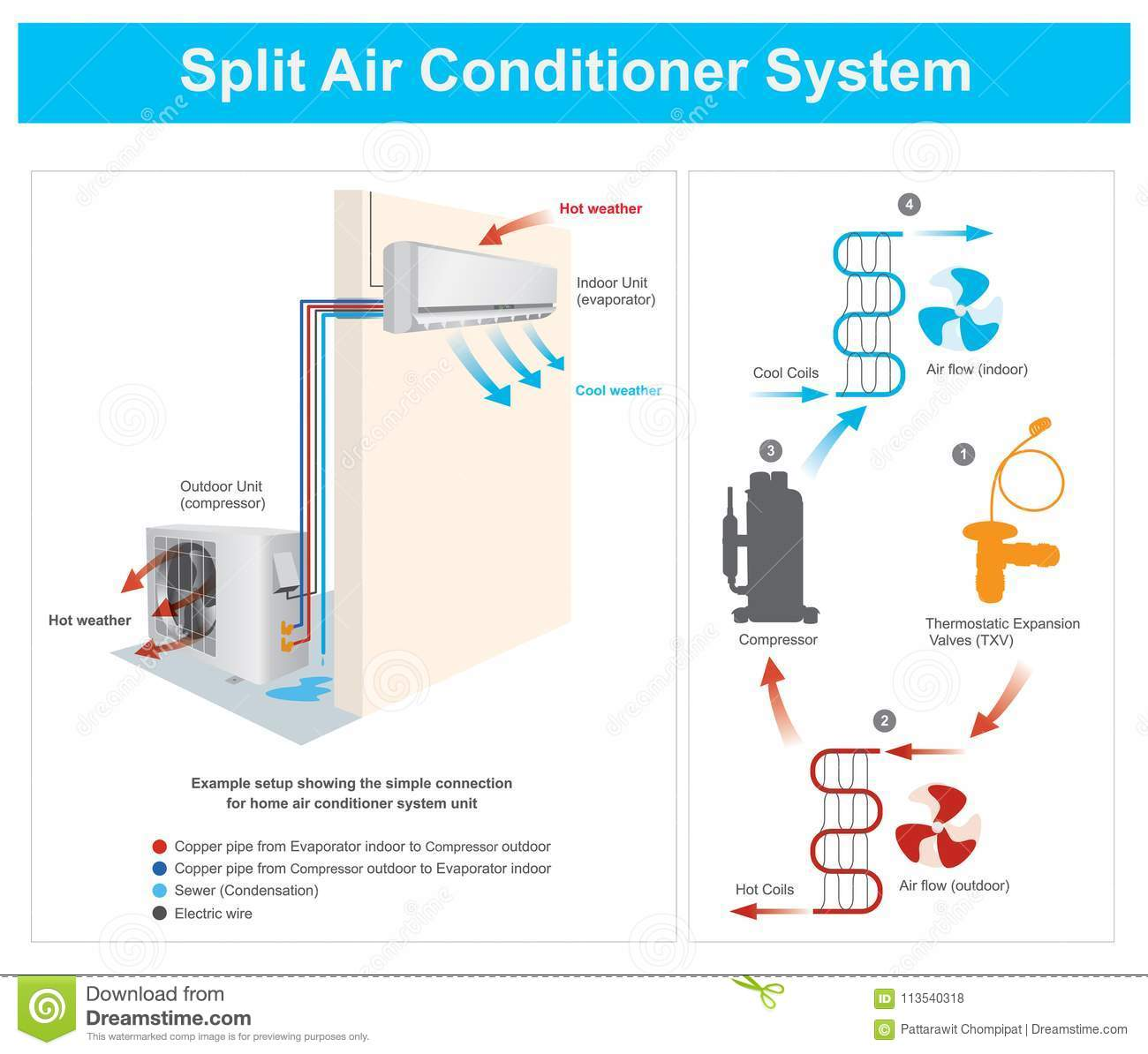 Split    Air       Conditioner       System    Stock Vector  Illustration of cold  line  113540318