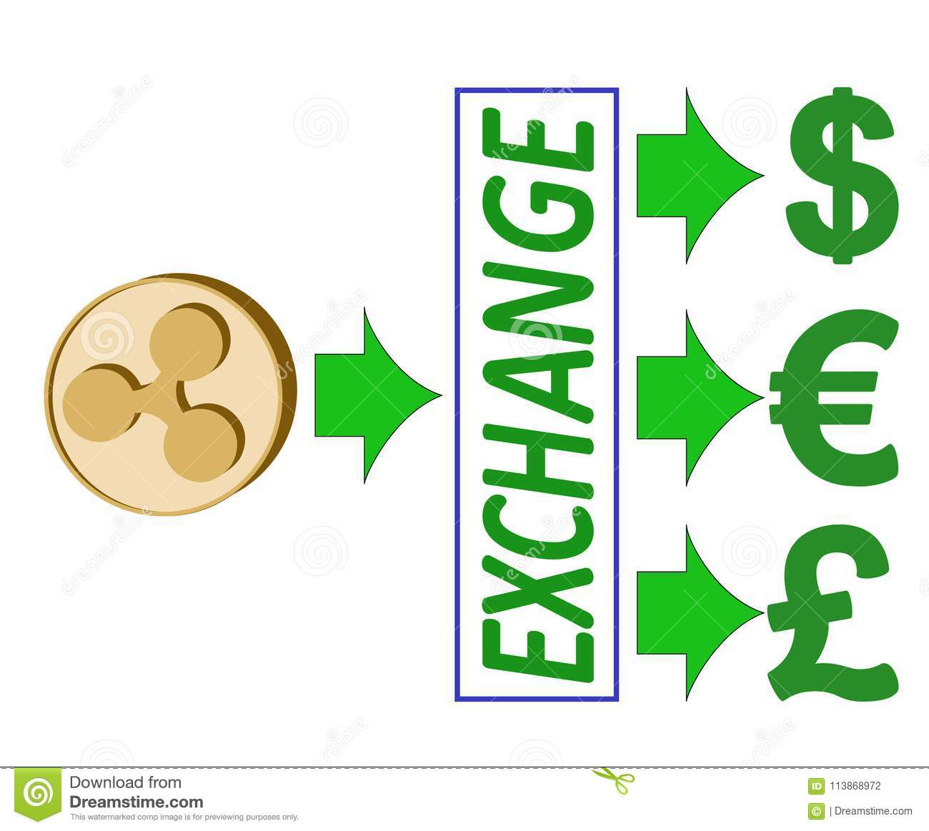 Exchange Ripple To Dollareuro And British Pound Stock Vector