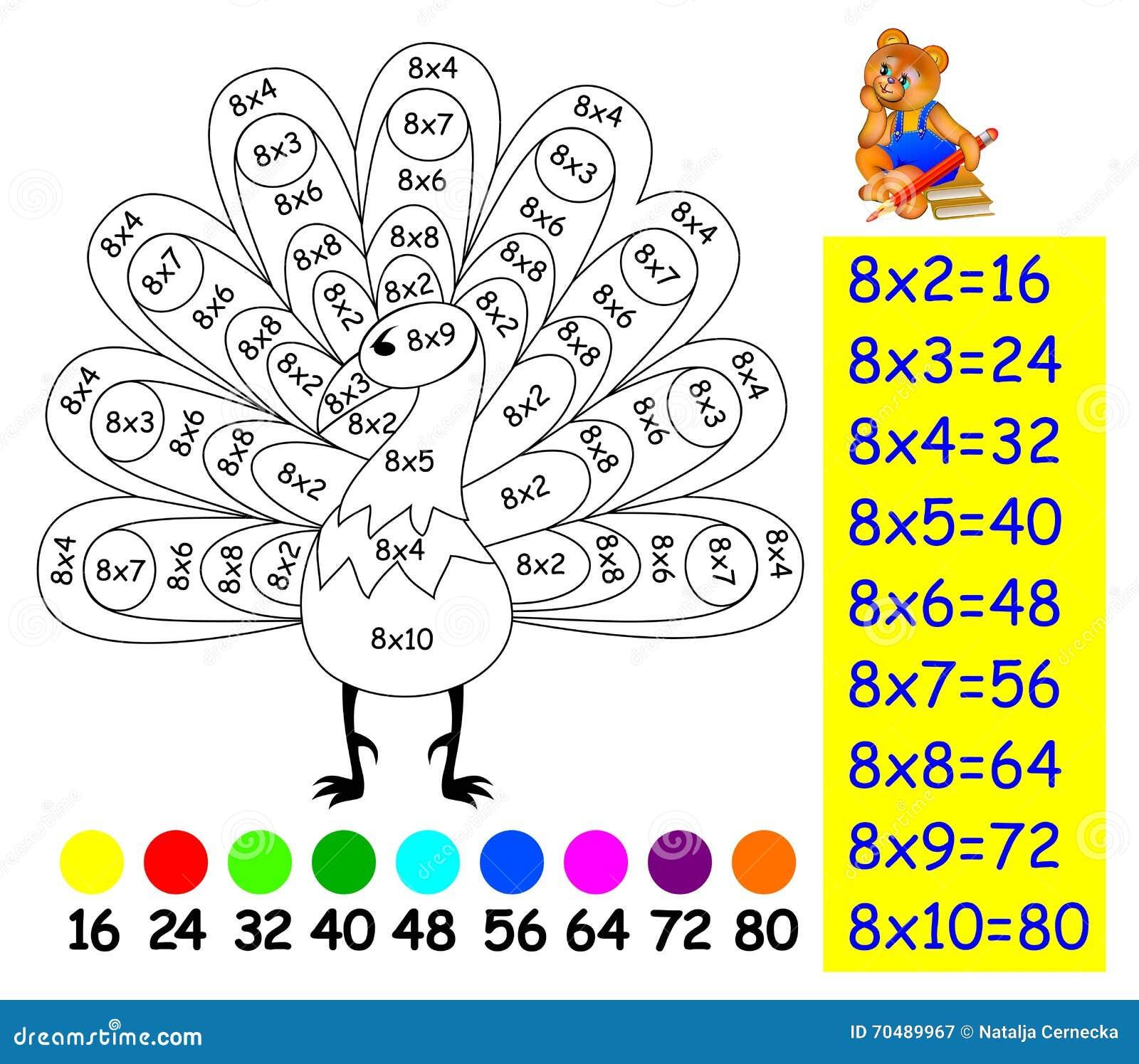 Exercice pour des enfants avec la multiplication par huit for Multiplication pour enfant