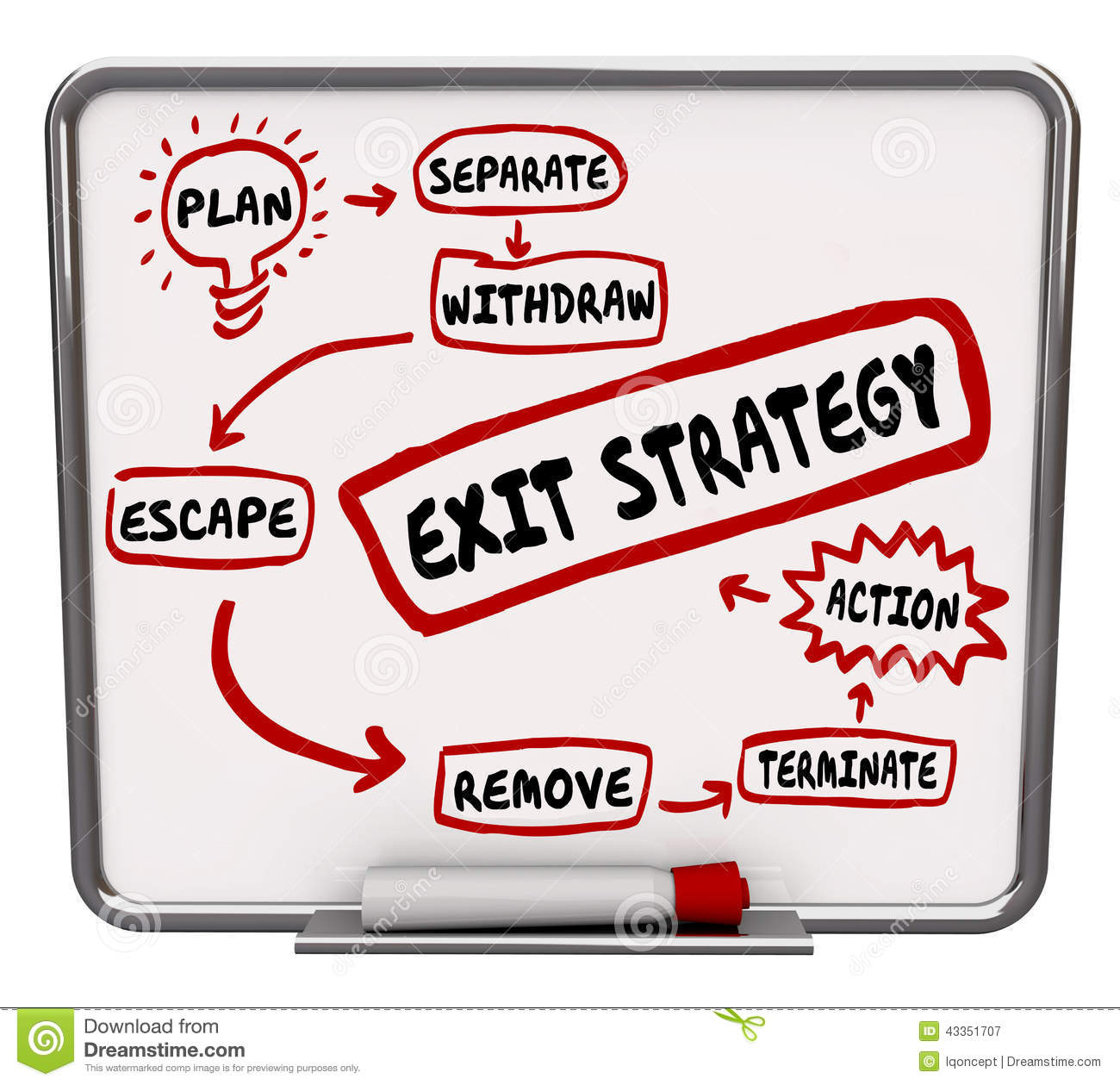 Exit Strategy Plan Written on Dry Erase Board Ending Way Out