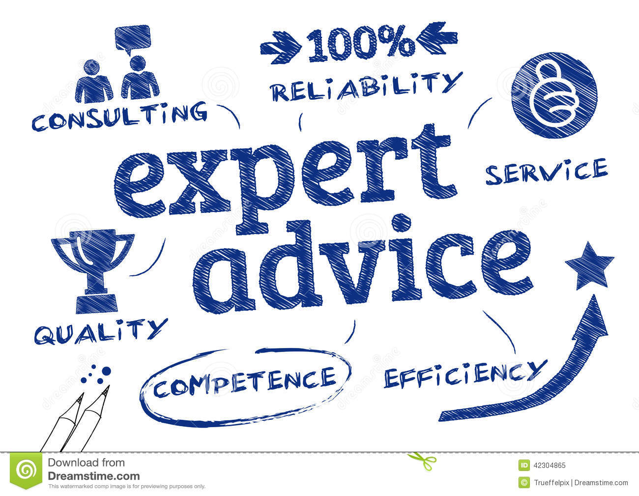 an analysis of the piece of advice and the concept of careers The rise of sustainable investing  there has also been an increasing number of studies and analysis on the  neither sii nor scm provide tax or legal advice.