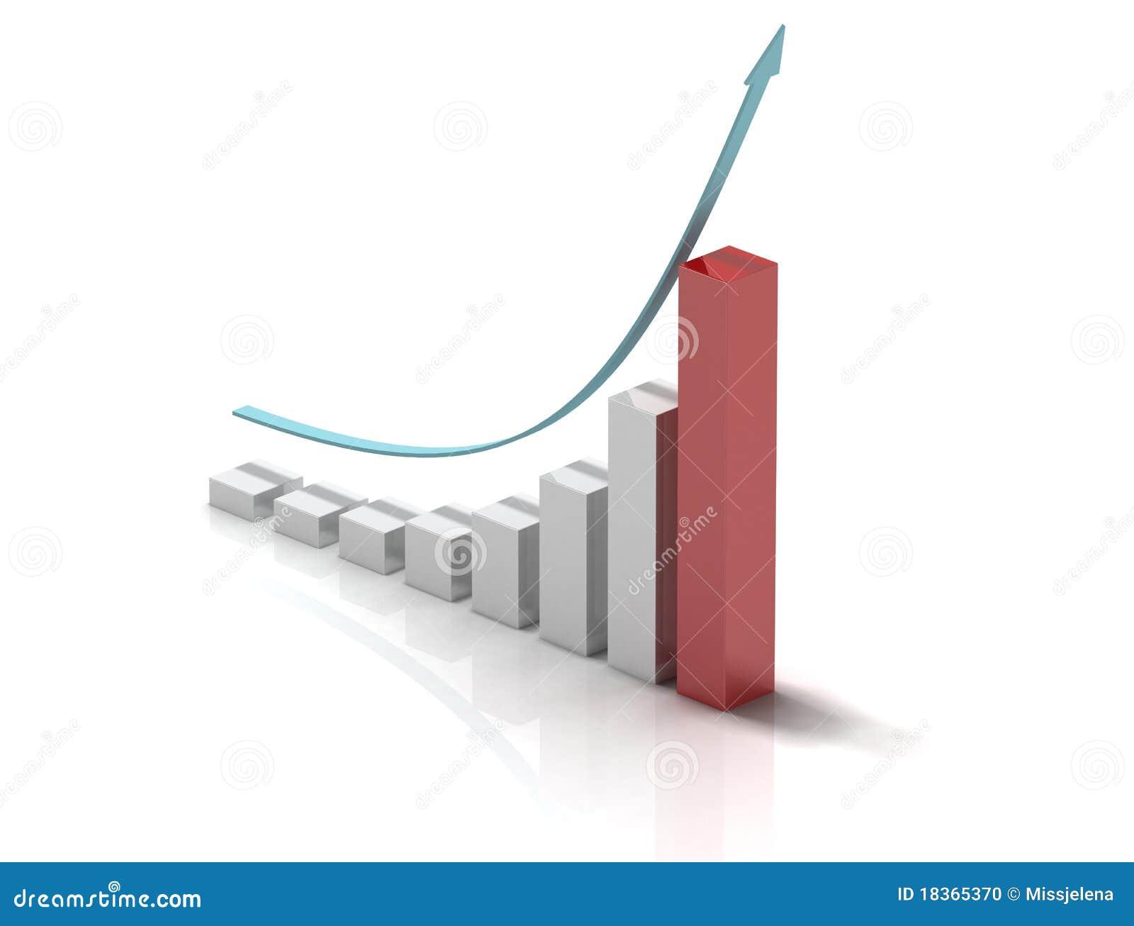 exponentiele groei