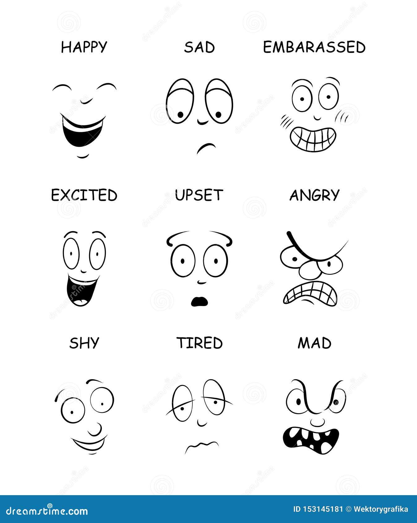 Expresiones De La Cara Con Los Nombres Para El Cómic