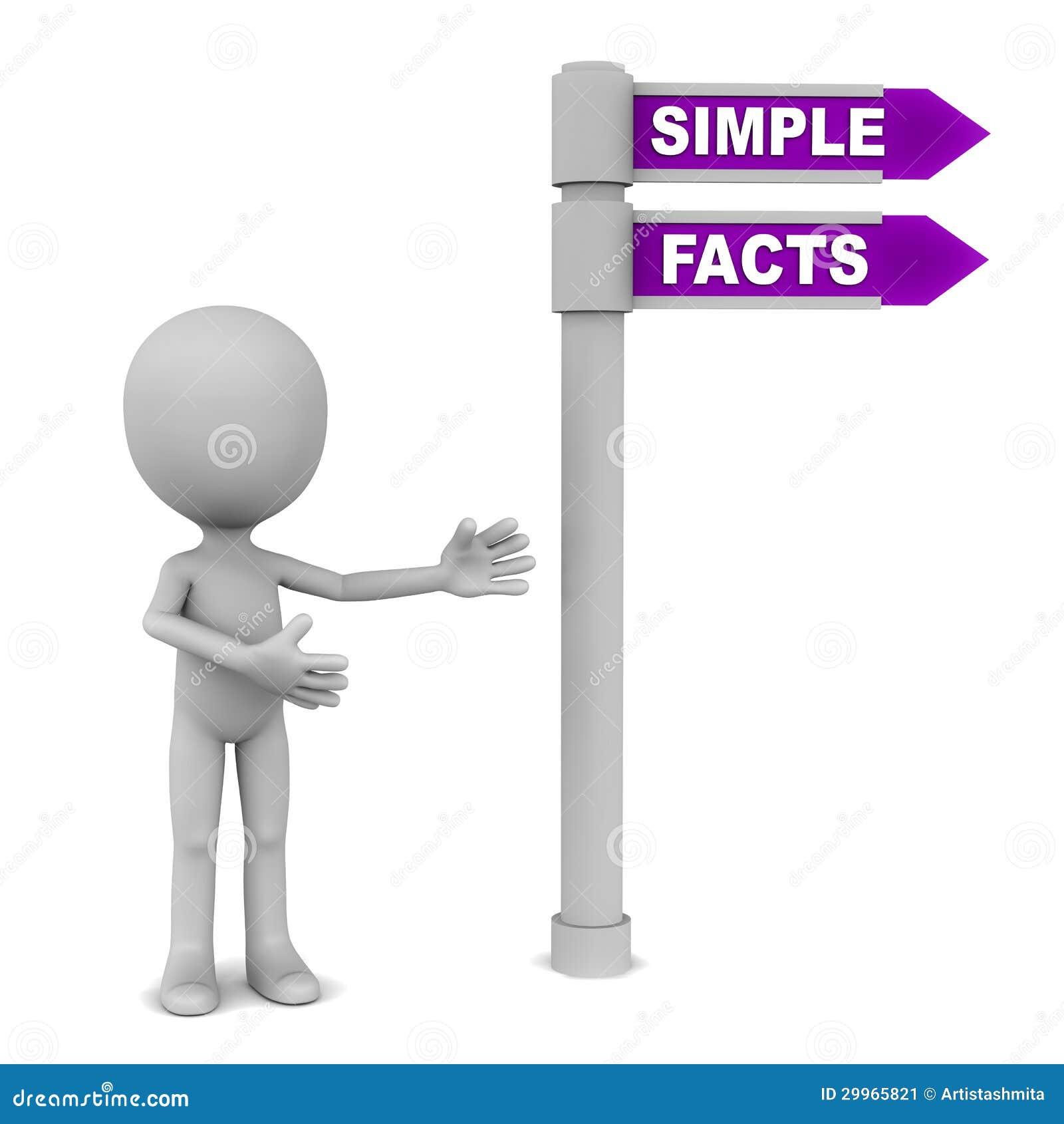 Simples factos