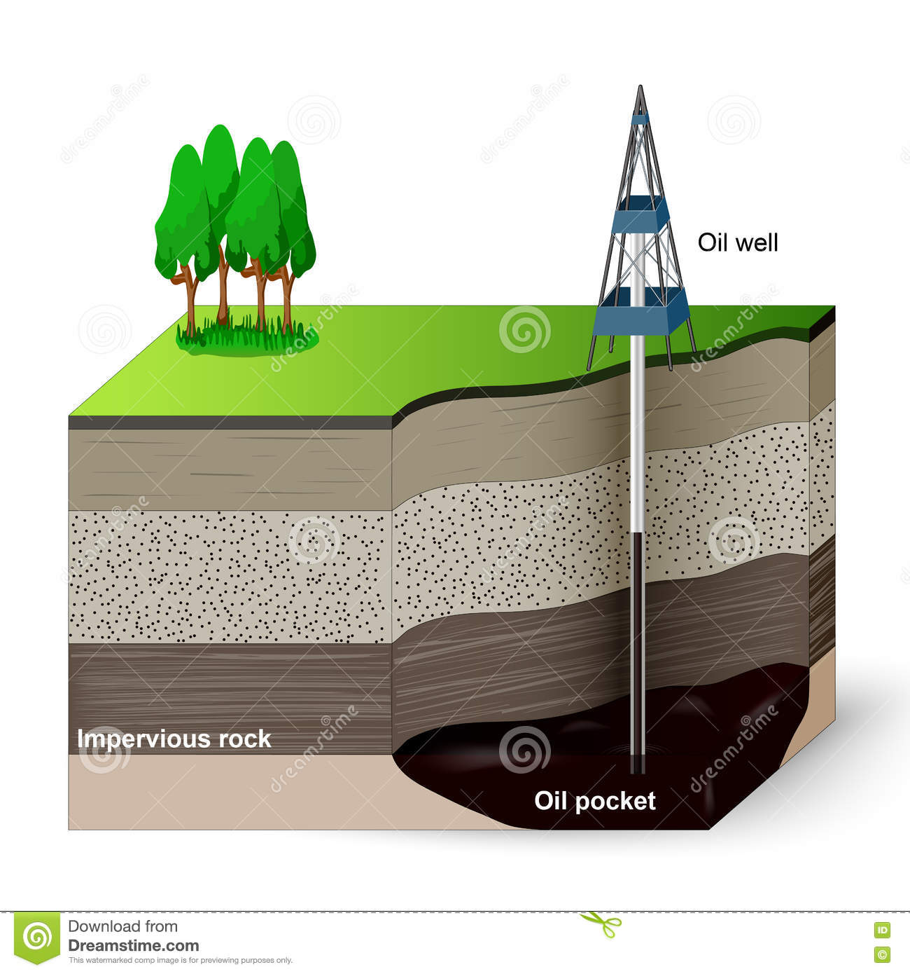 Natural Gas Prices >> Extraction of petroleum stock vector. Illustration of industrial - 75310877
