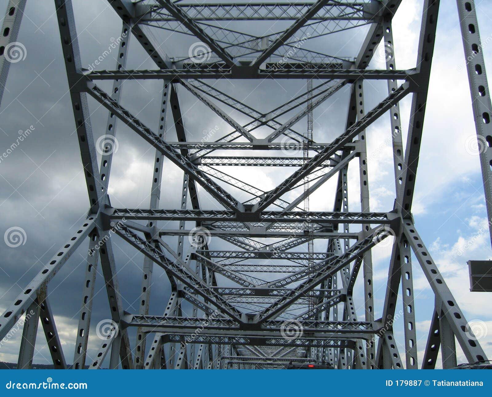 Extracto del puente