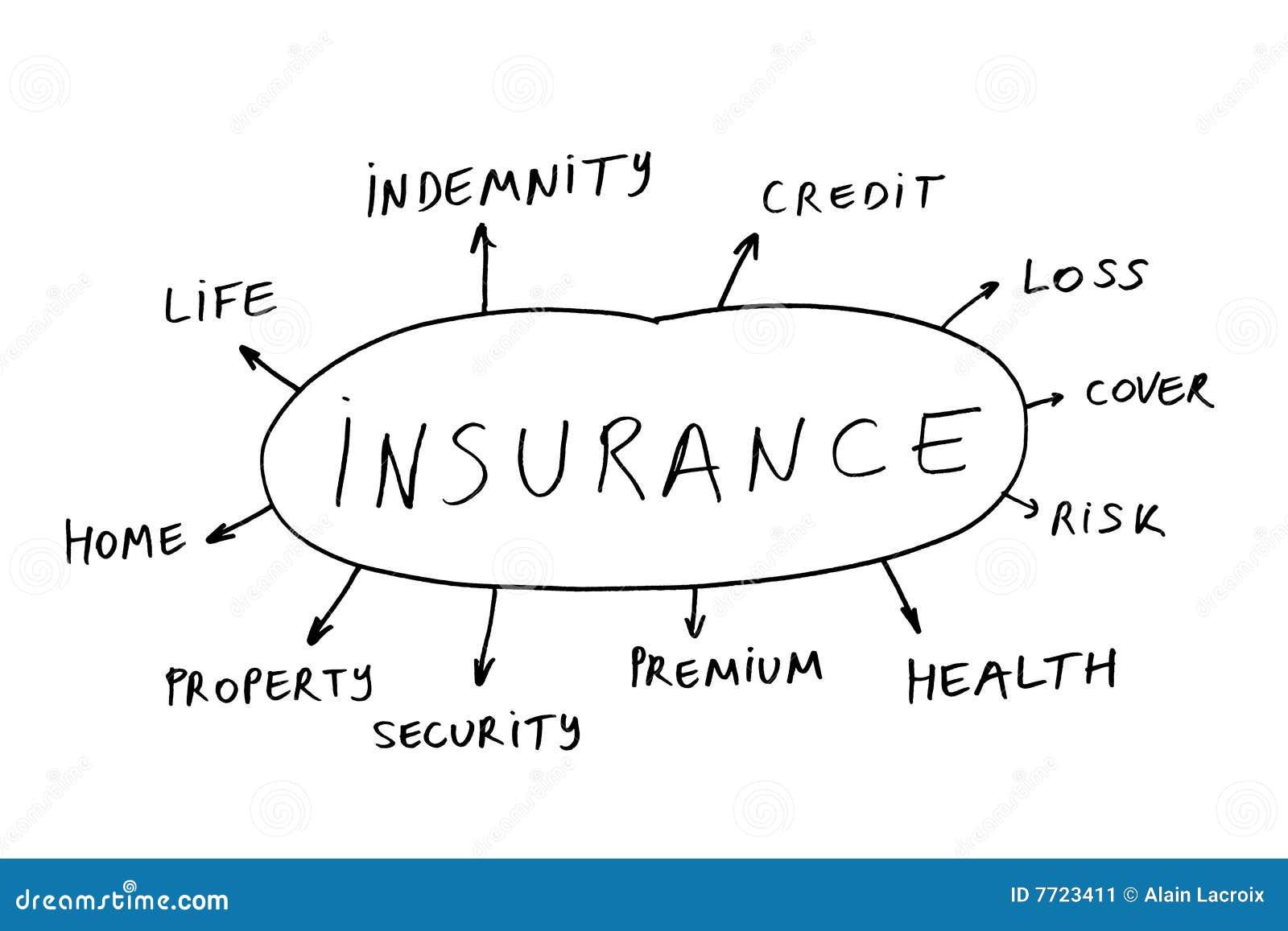 Extracto del seguro