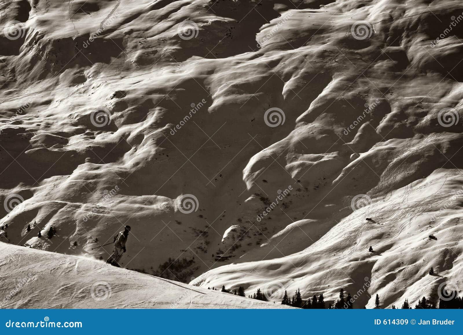 Extreme Wintersport - de Verschillen van de Schaal