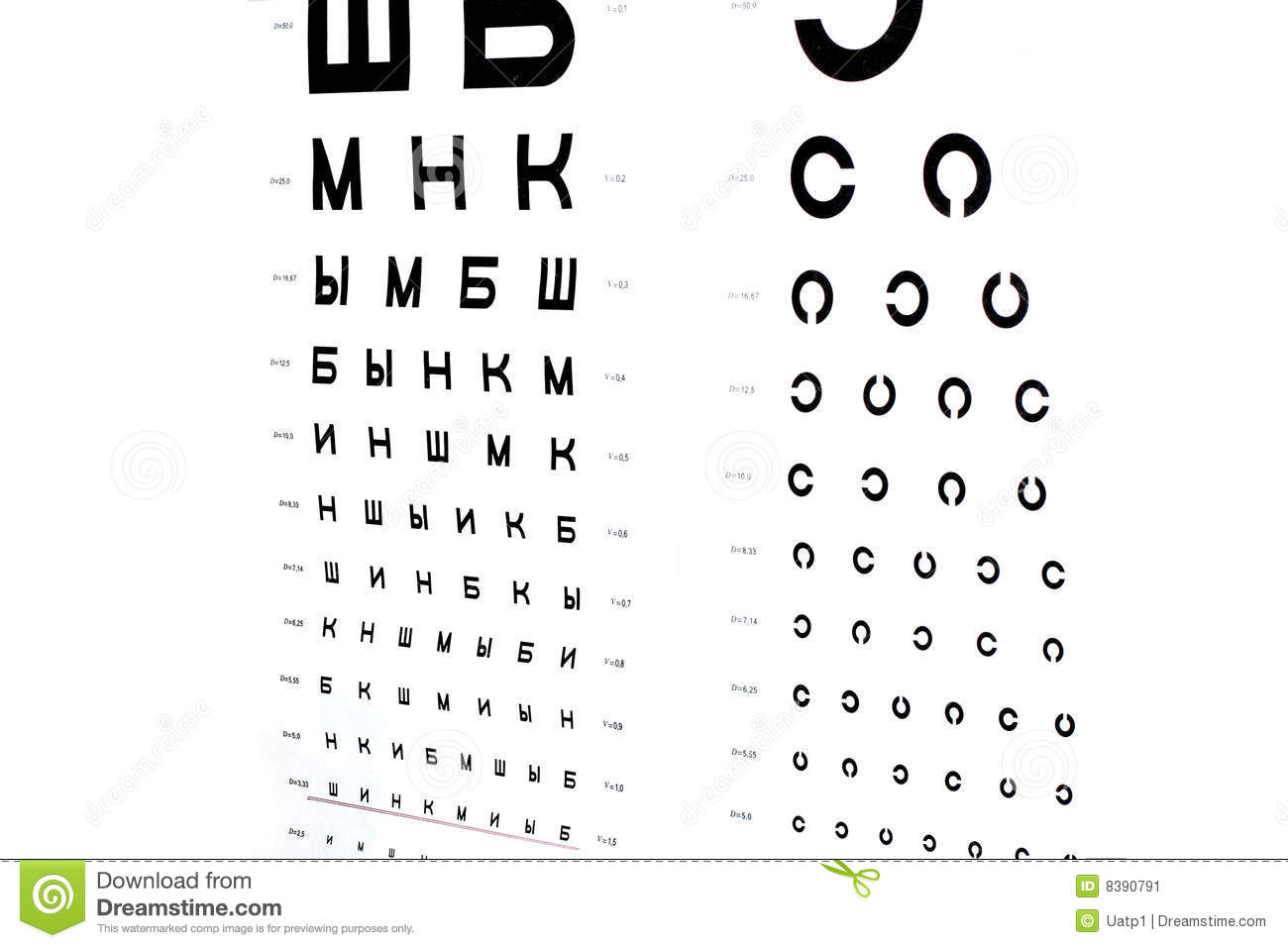 The eye chart stock image  Image of frame, focus, image