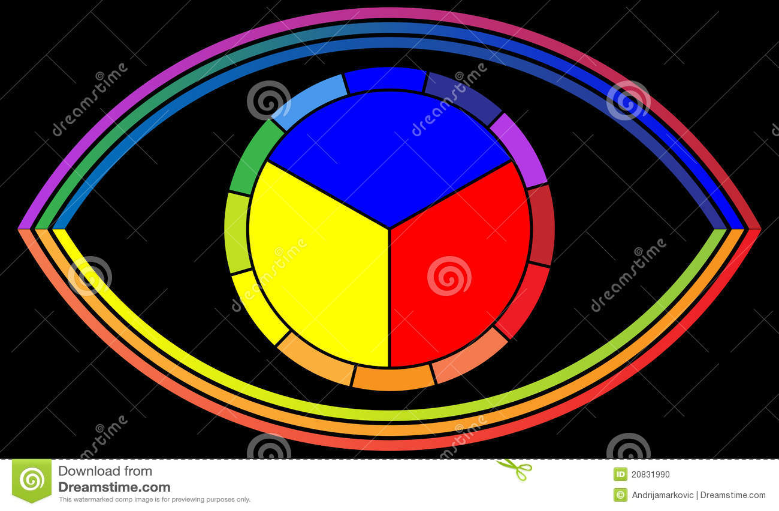 Eye Color Wheel Stock Vector Illustration Of Black 20831990