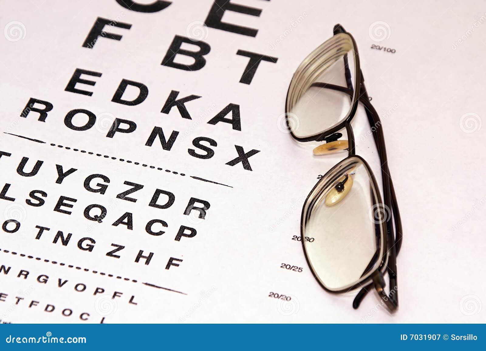 f5e35db0359 Modern eyeglasses resting on eyechart with frame closed