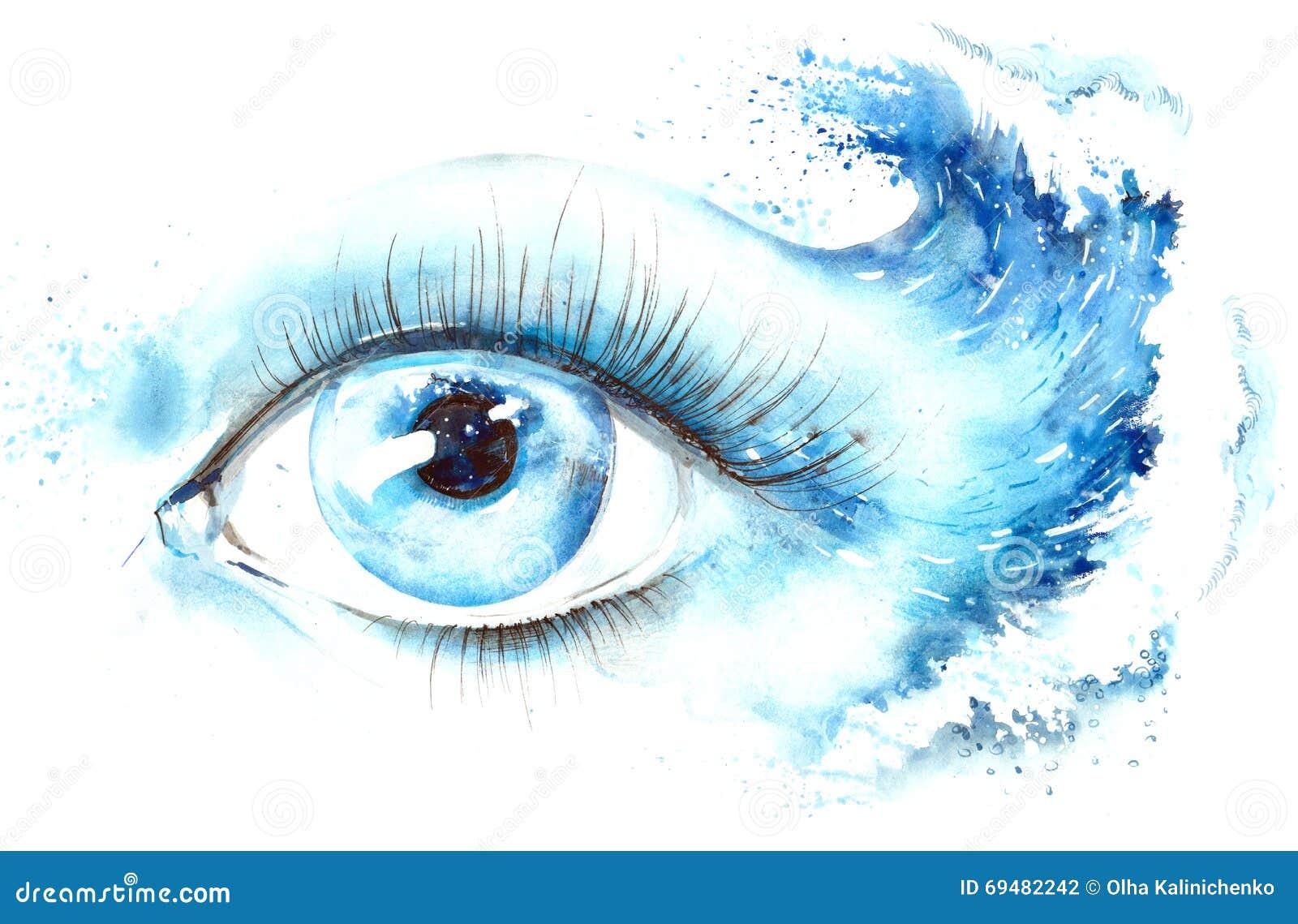 Eye In The Sea