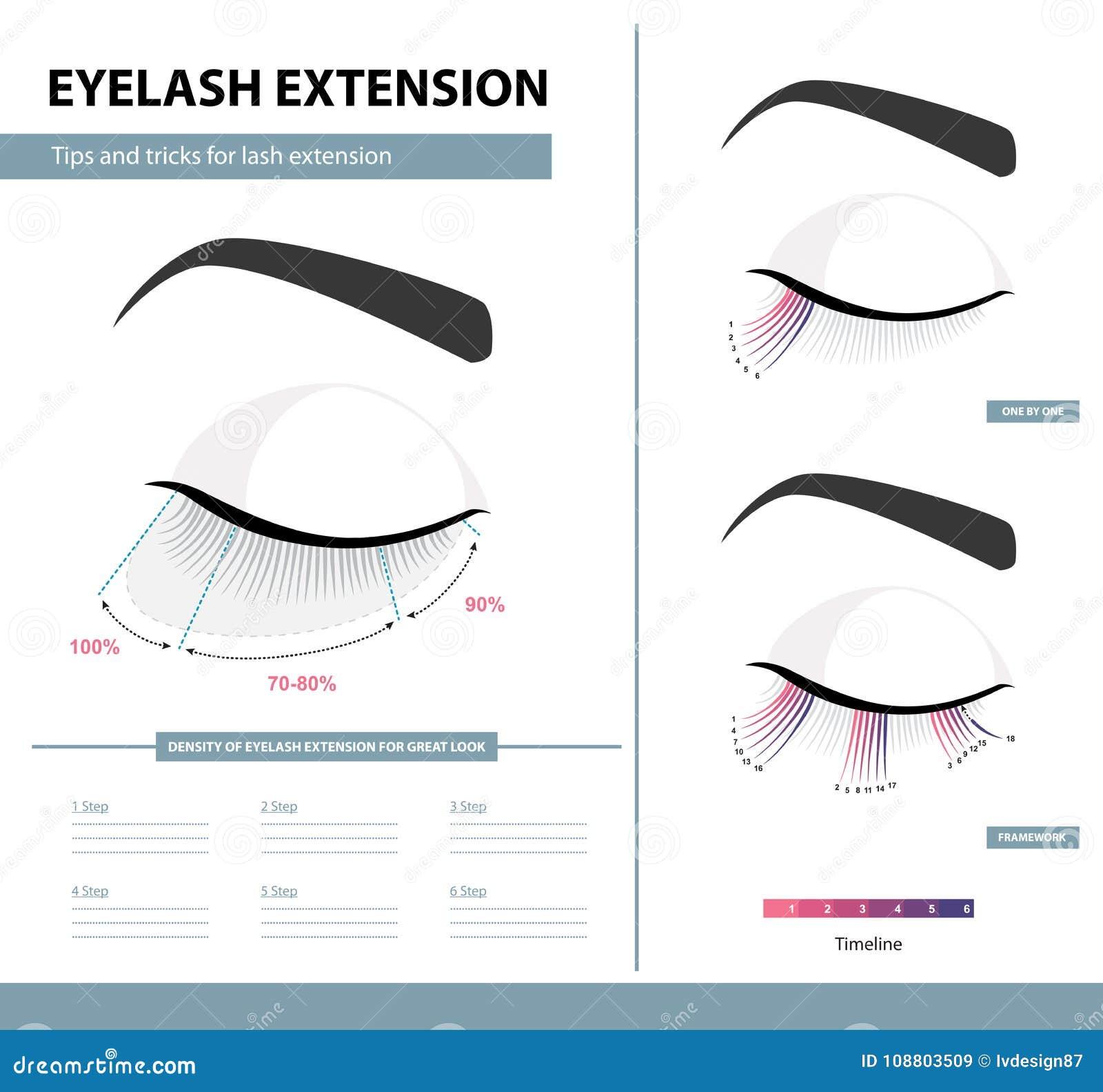Eyelash Extension Guide Density Of Eyelash Extension For Great Look