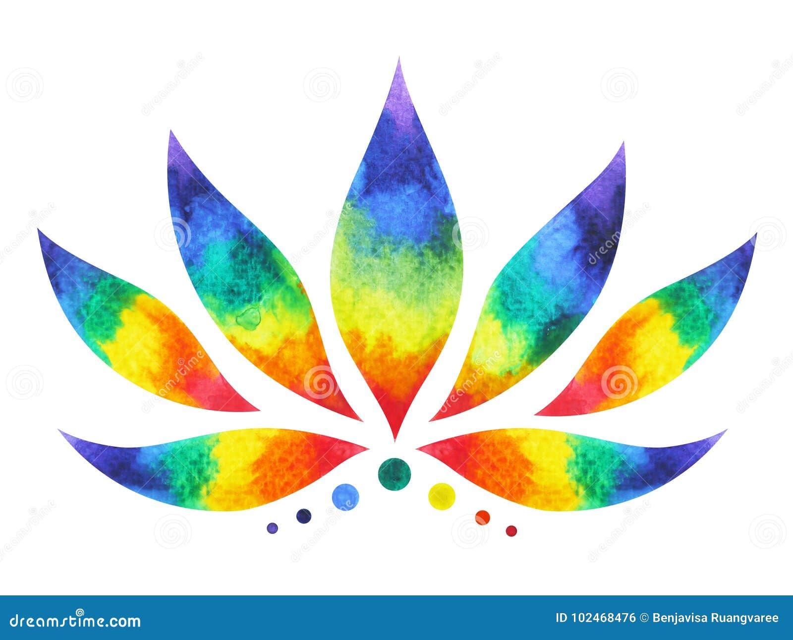 Färg 7 av chakrasymbolbegreppet, blommar blom-, vattenfärgmålning