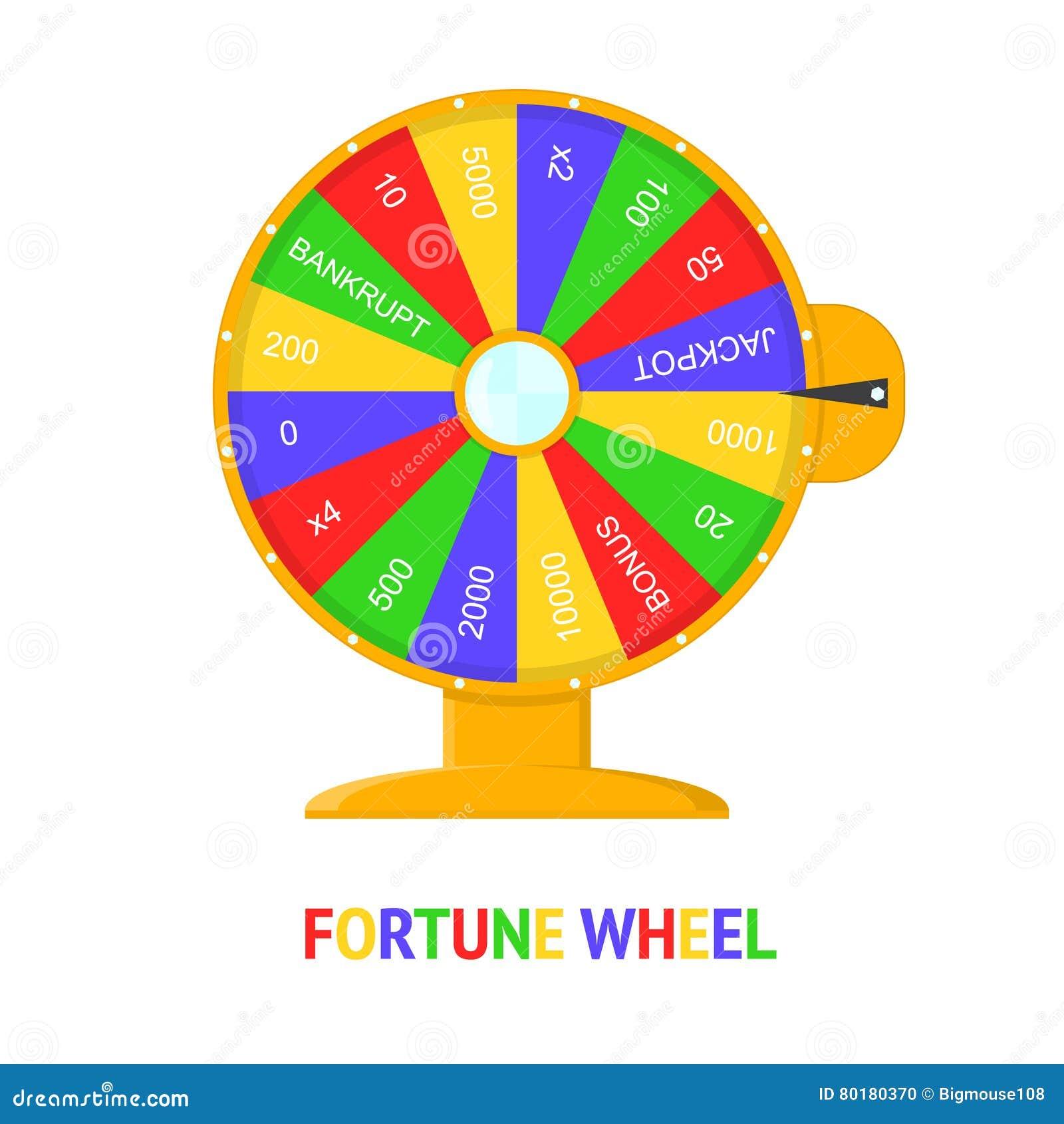 Färghjul av förmögenhet vektor