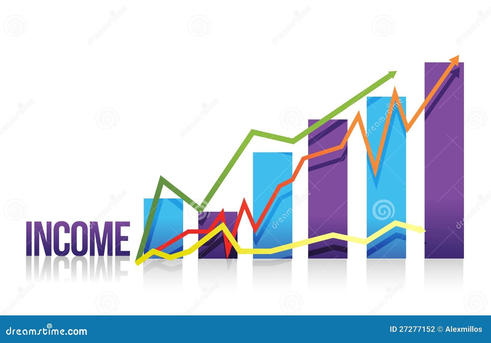 Färgrik grafillustration för inkomst