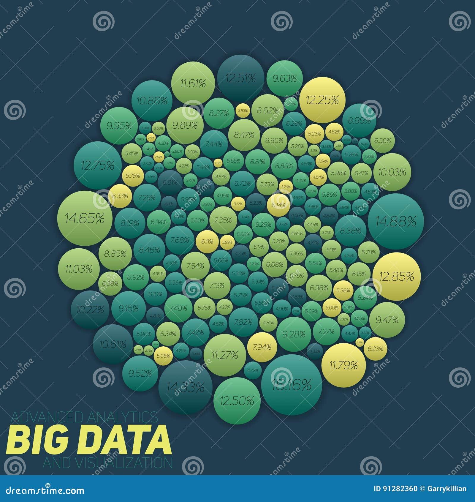 Färgrik visualization för runda stora data Futuristiskt infographic Estetisk design för information Visuell datakomplexitet
