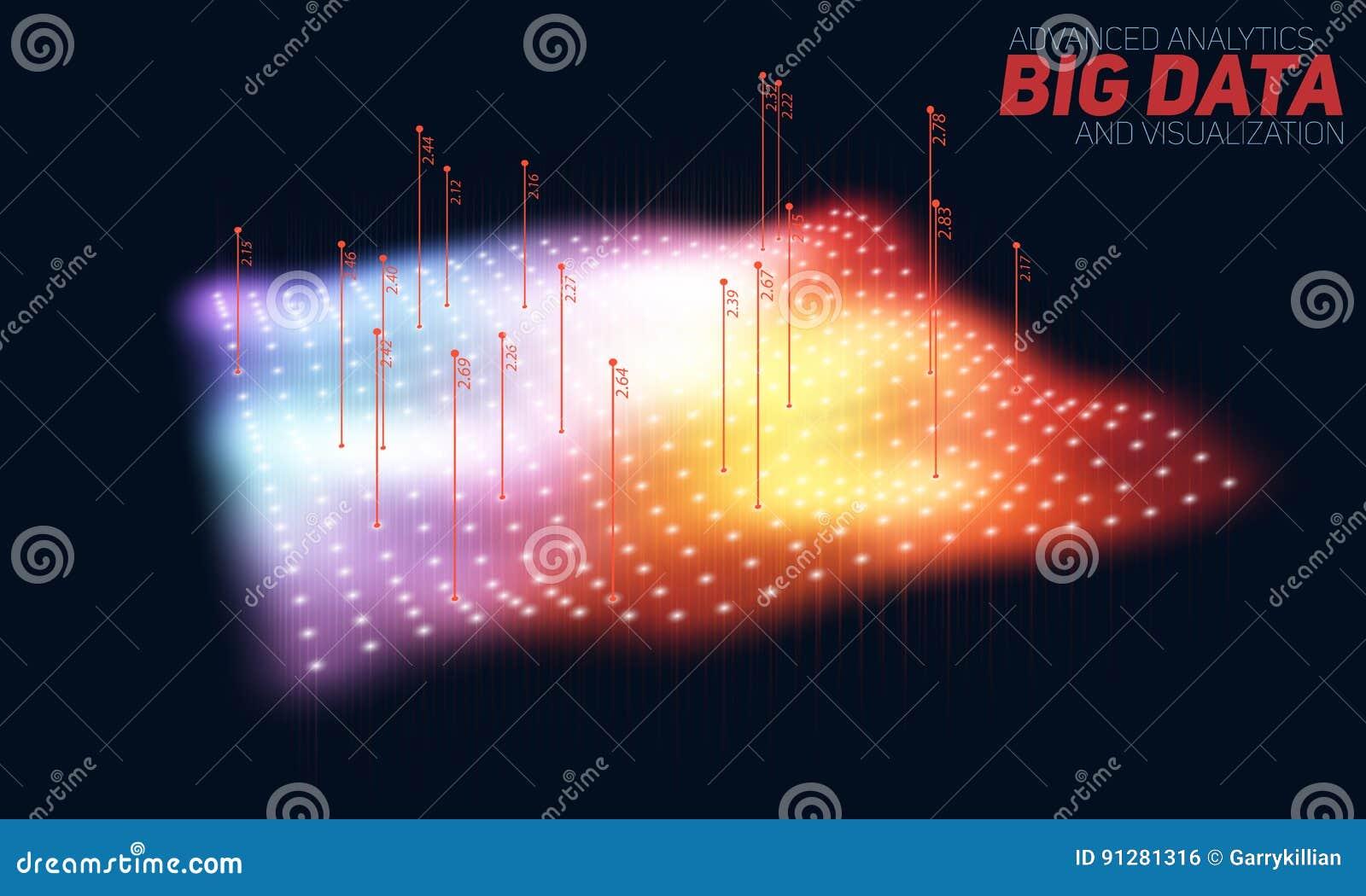 Färgrik visualization för stor datatäppa Futuristiskt infographic Estetisk design för information Visuell datakomplexitet