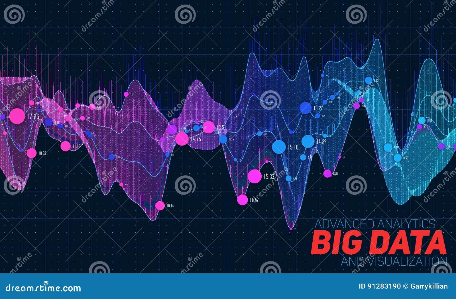 Färgrik visualization för stora data Futuristiskt infographic Estetisk design för information Visuell datakomplexitet