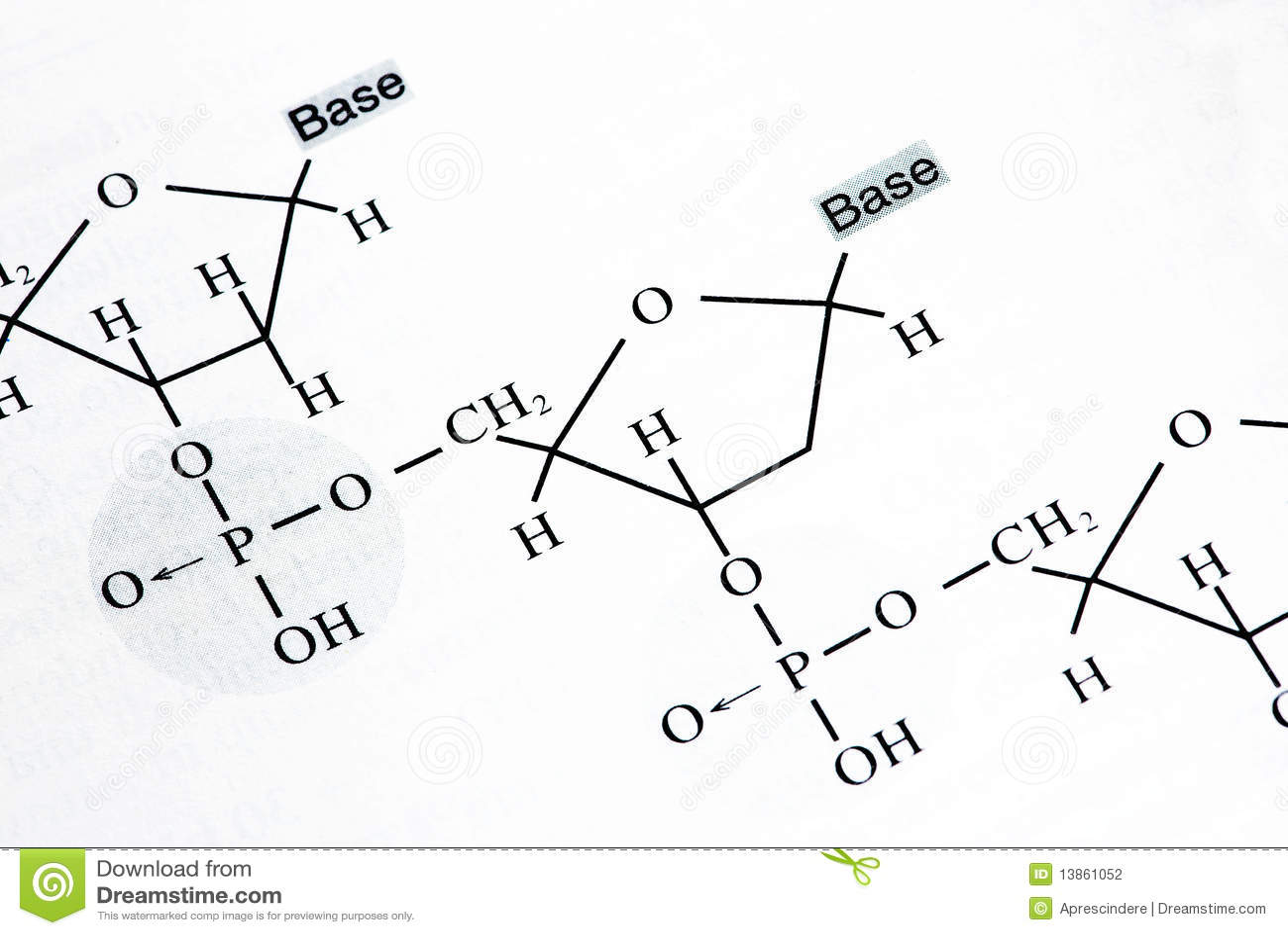 Fórmulas da química