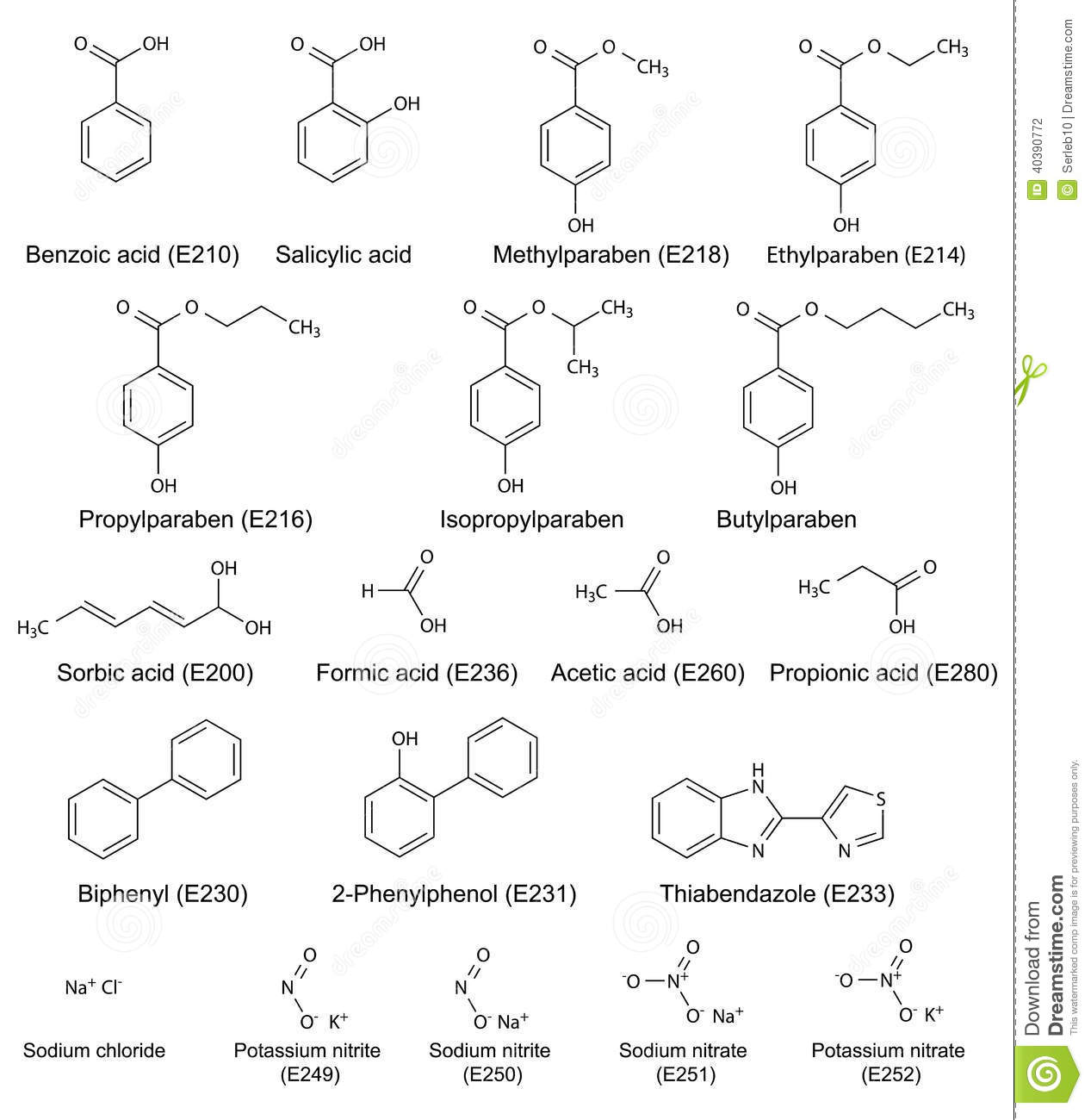 2.4 chemical formulas and nomenclature pdf