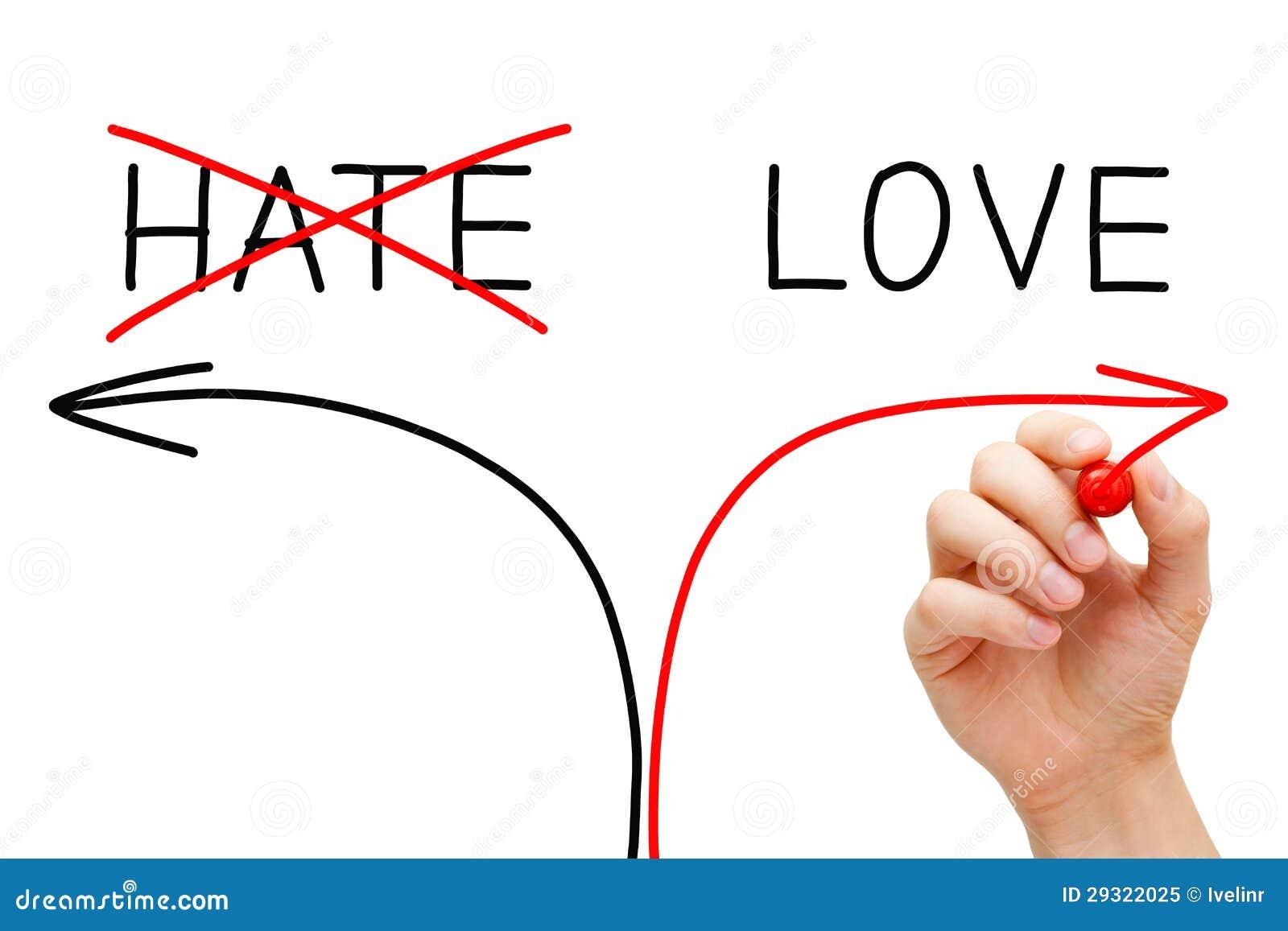 Förälskelse eller hat