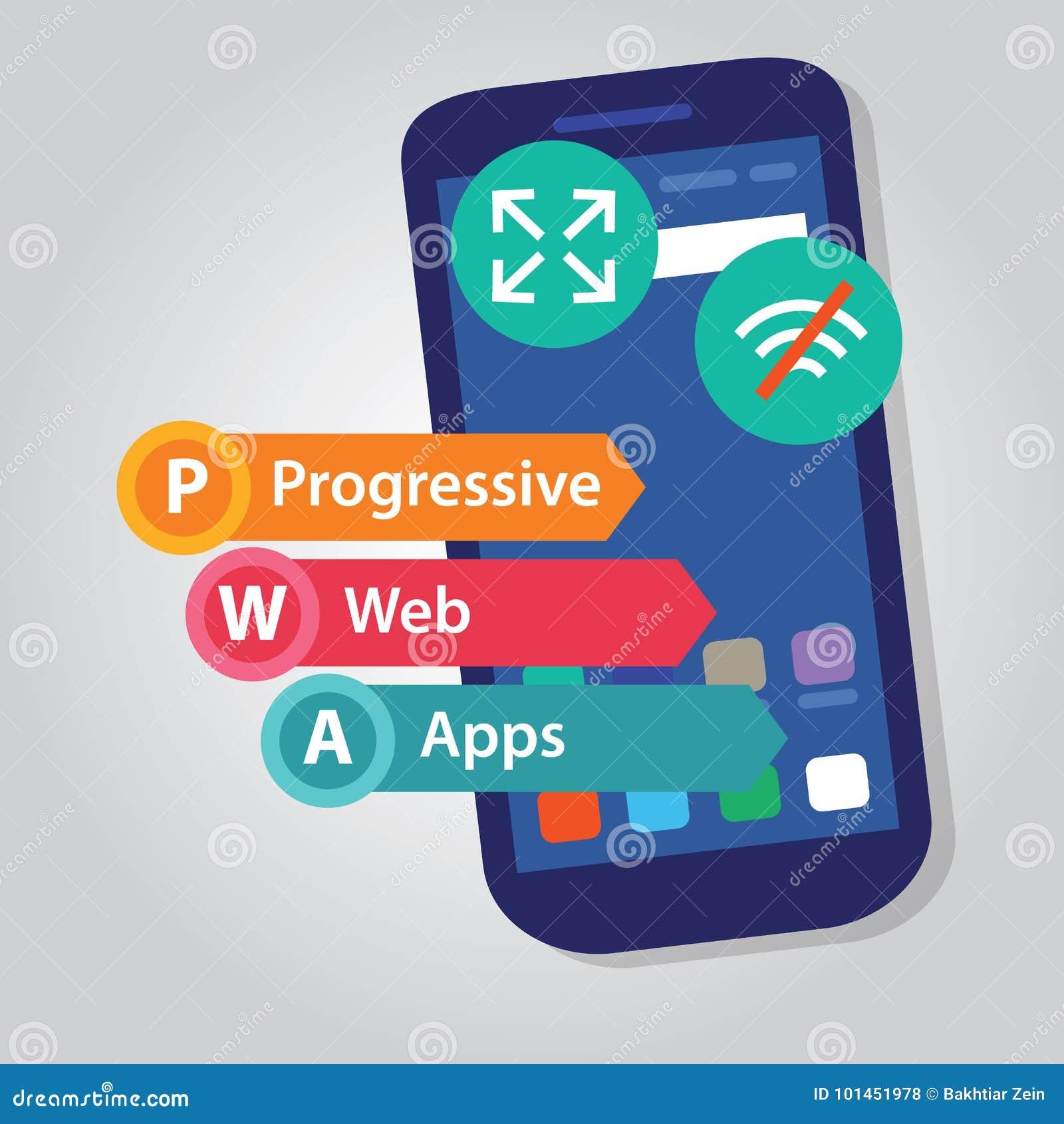 För Apps för progressiv rengöringsduk för PWA utveckling för applikation för rengöringsduk smart telefon