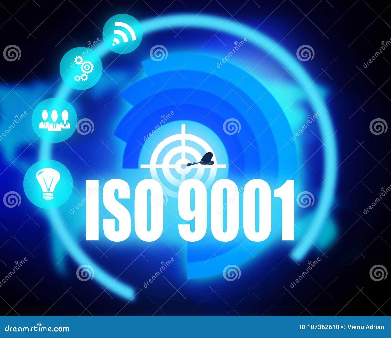 För begreppsplan för Iso 9001 diagram