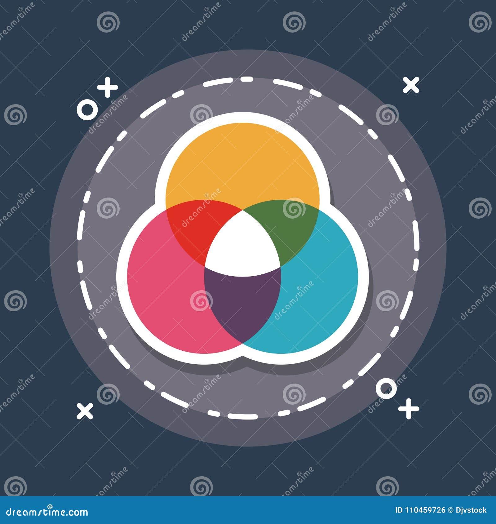 För färgblandning för primära färger diagram
