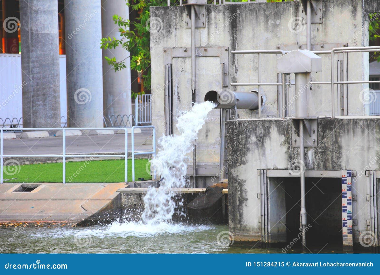 För förlorat vatten system för behandling och återvinningför fabrik och industriellt miljö- program för förorening och