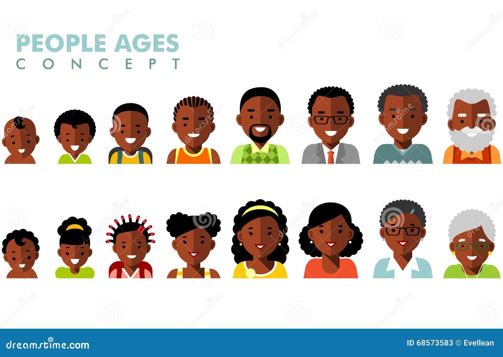 För folkutvecklingar för afrikansk amerikan etniska avatars på olika åldrar
