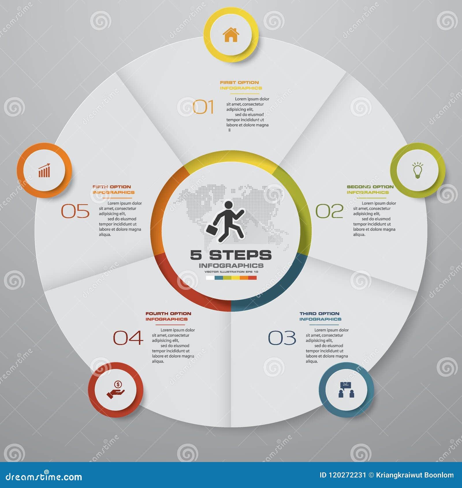 För momentpaj för abstrakt begrepp 5 beståndsdelar för infographics för diagram också vektor för coreldrawillustration