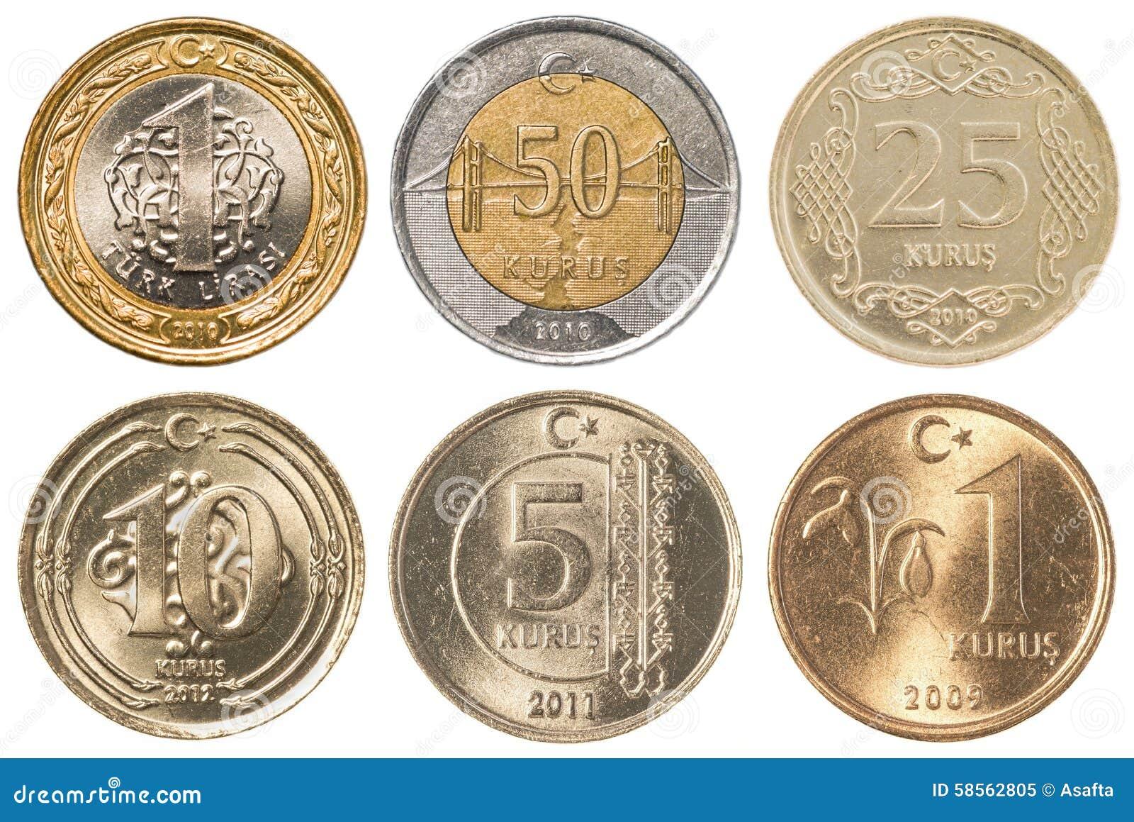 För myntsamling för turkisk Lira uppsättning