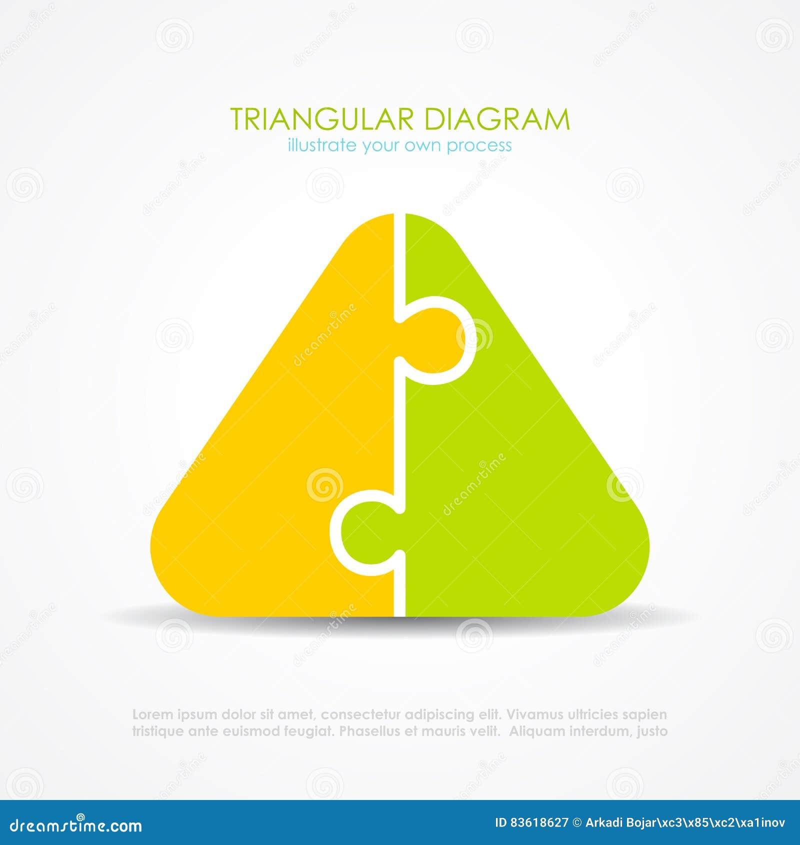 För- och nackdeldiagrammall