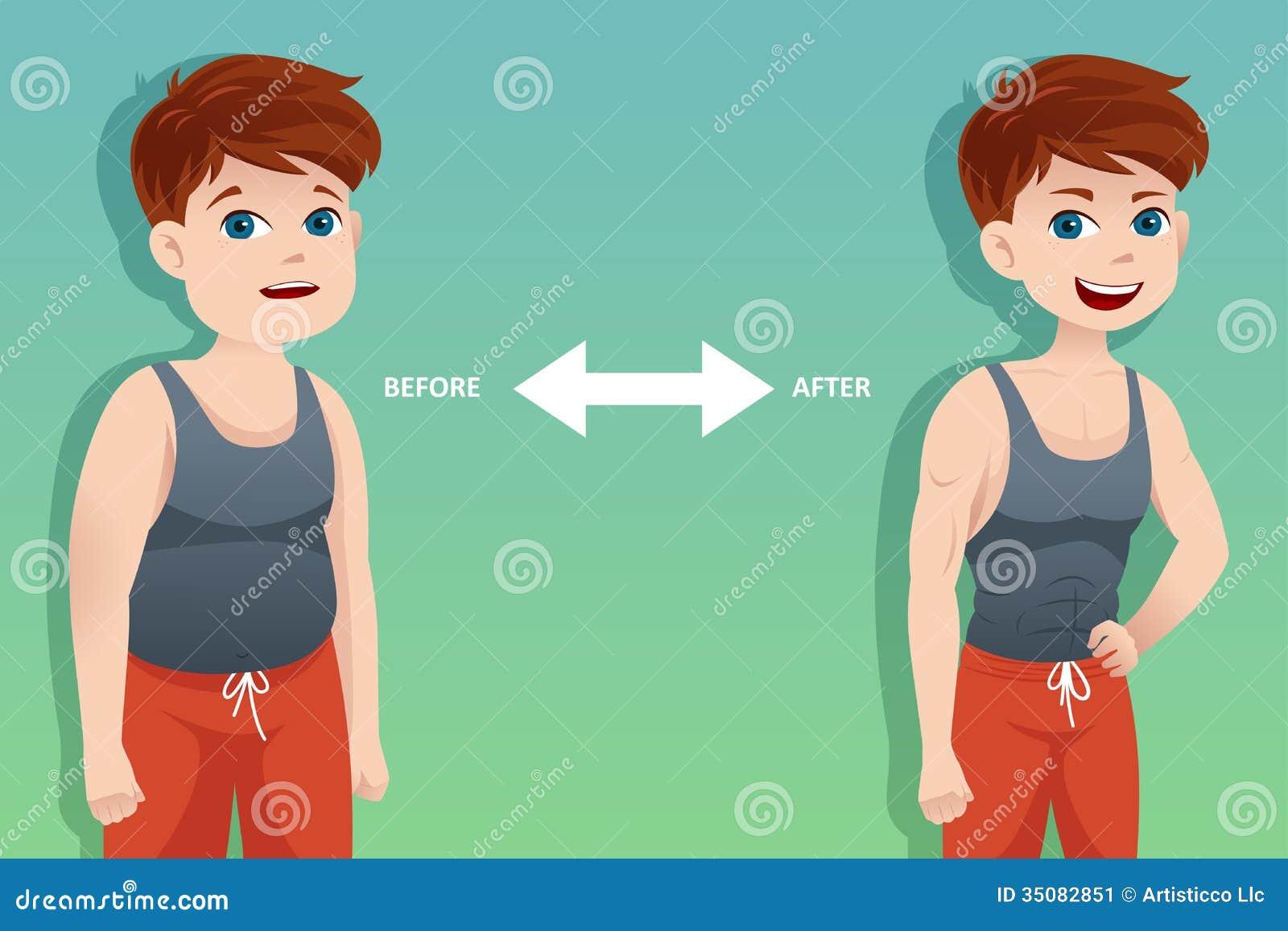 Före och efter: viktförlust