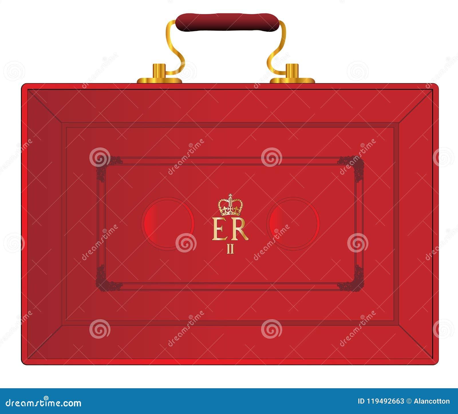 Förenade kungariket röd budget- ask