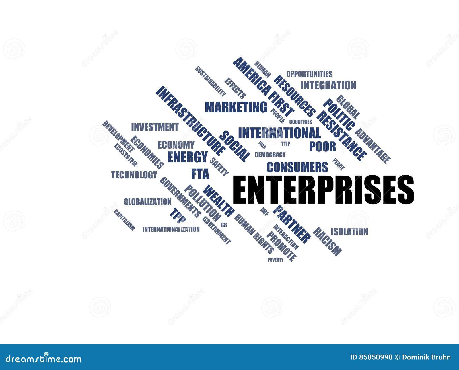 FÖRETAG - ordmolnwordcloud - uttryck från den globalisering-, ekonomi- och politikmiljön