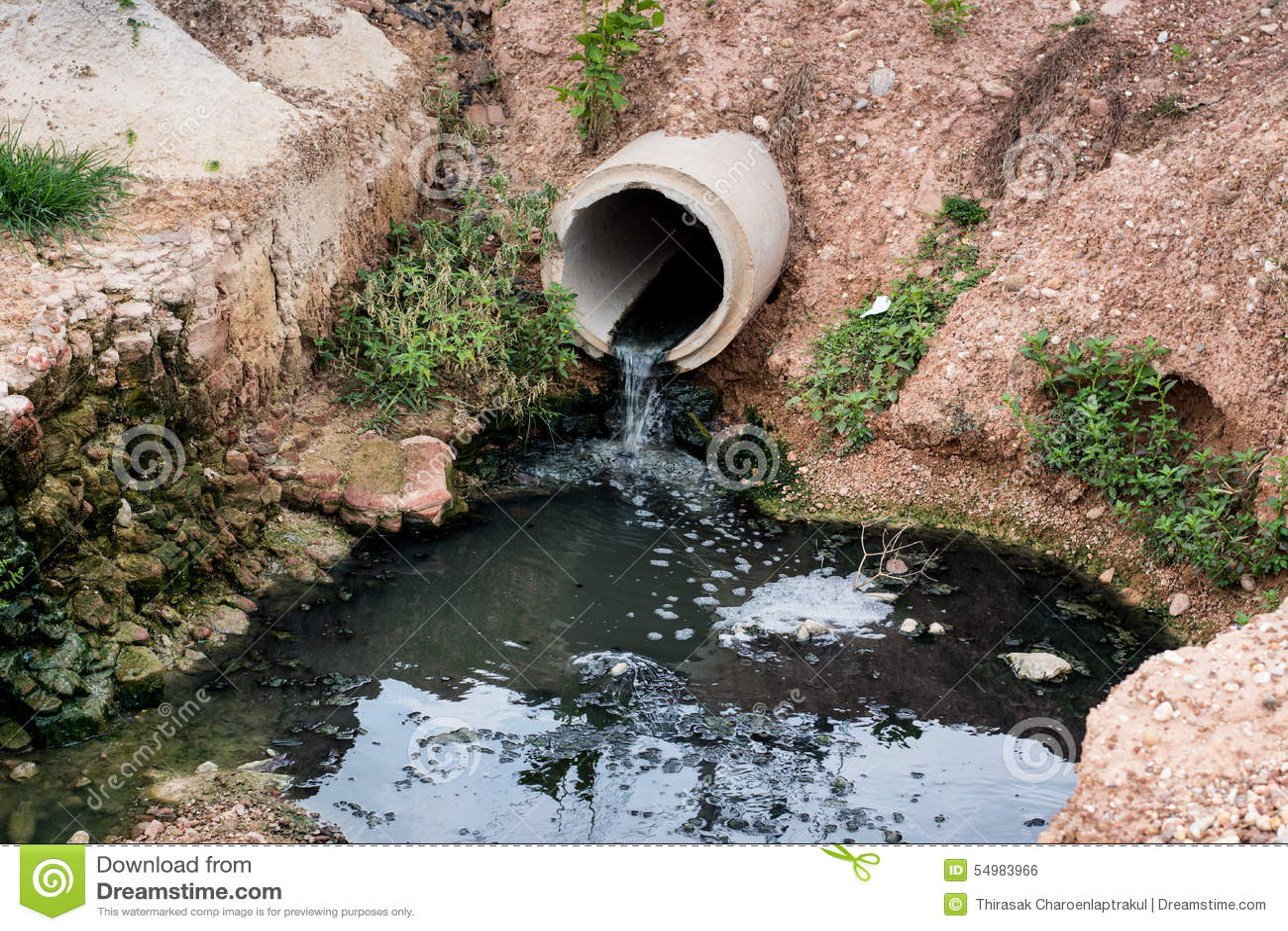 Förlorat vatten